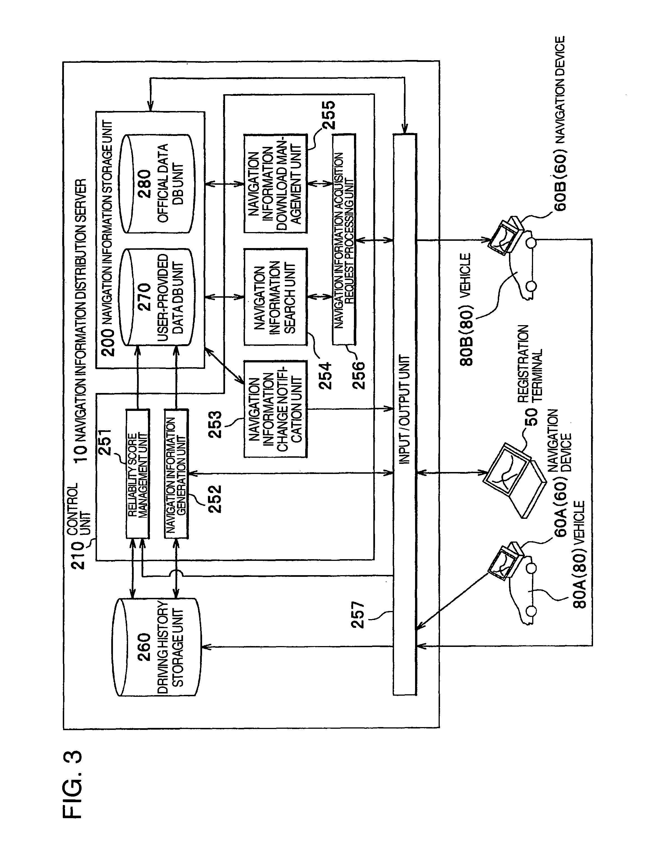 Program For Navigation Device File Management