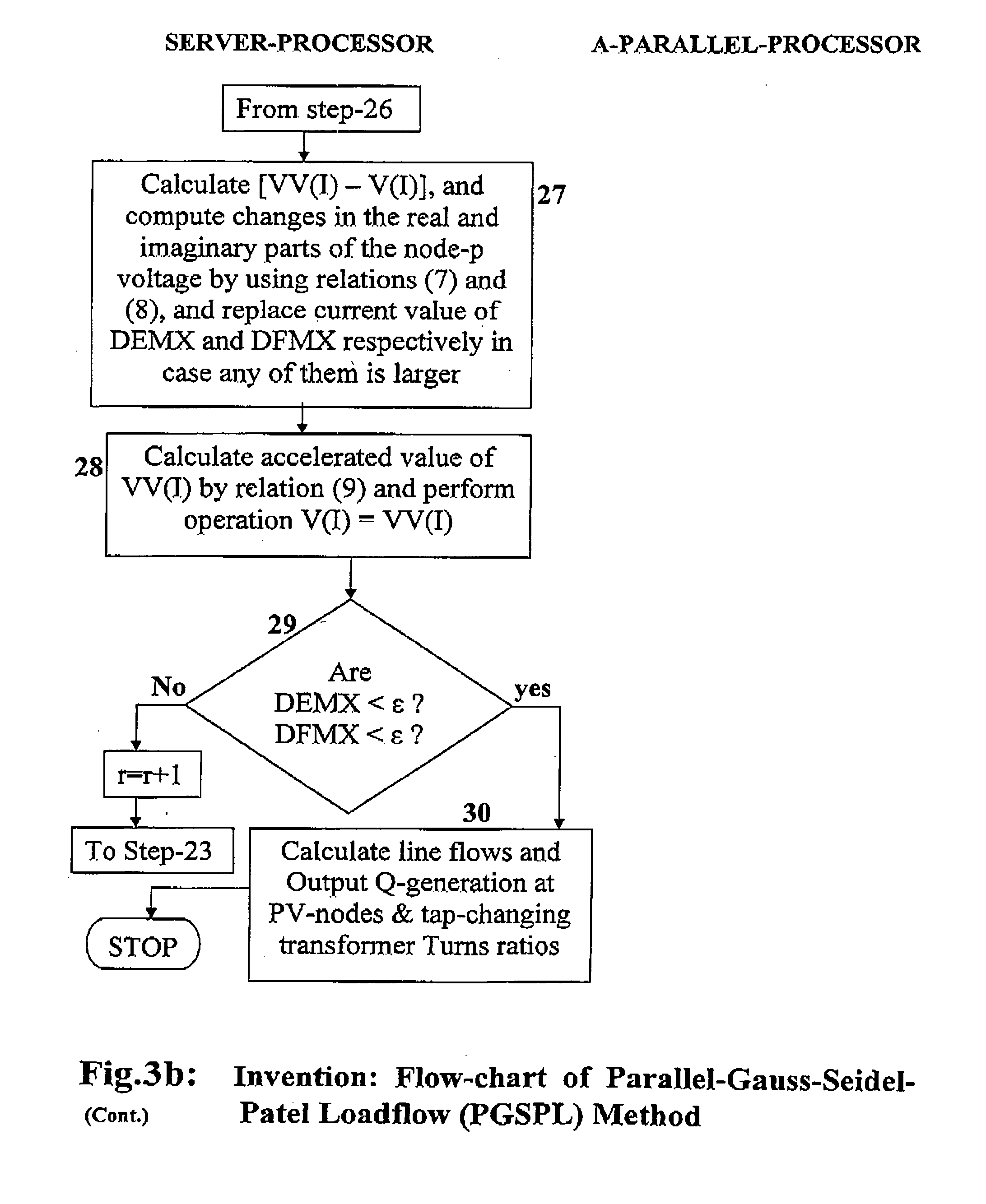 Gauss seidel flowchart create a flowchart flow chart of the proposed method patent drawing nvjuhfo Image collections