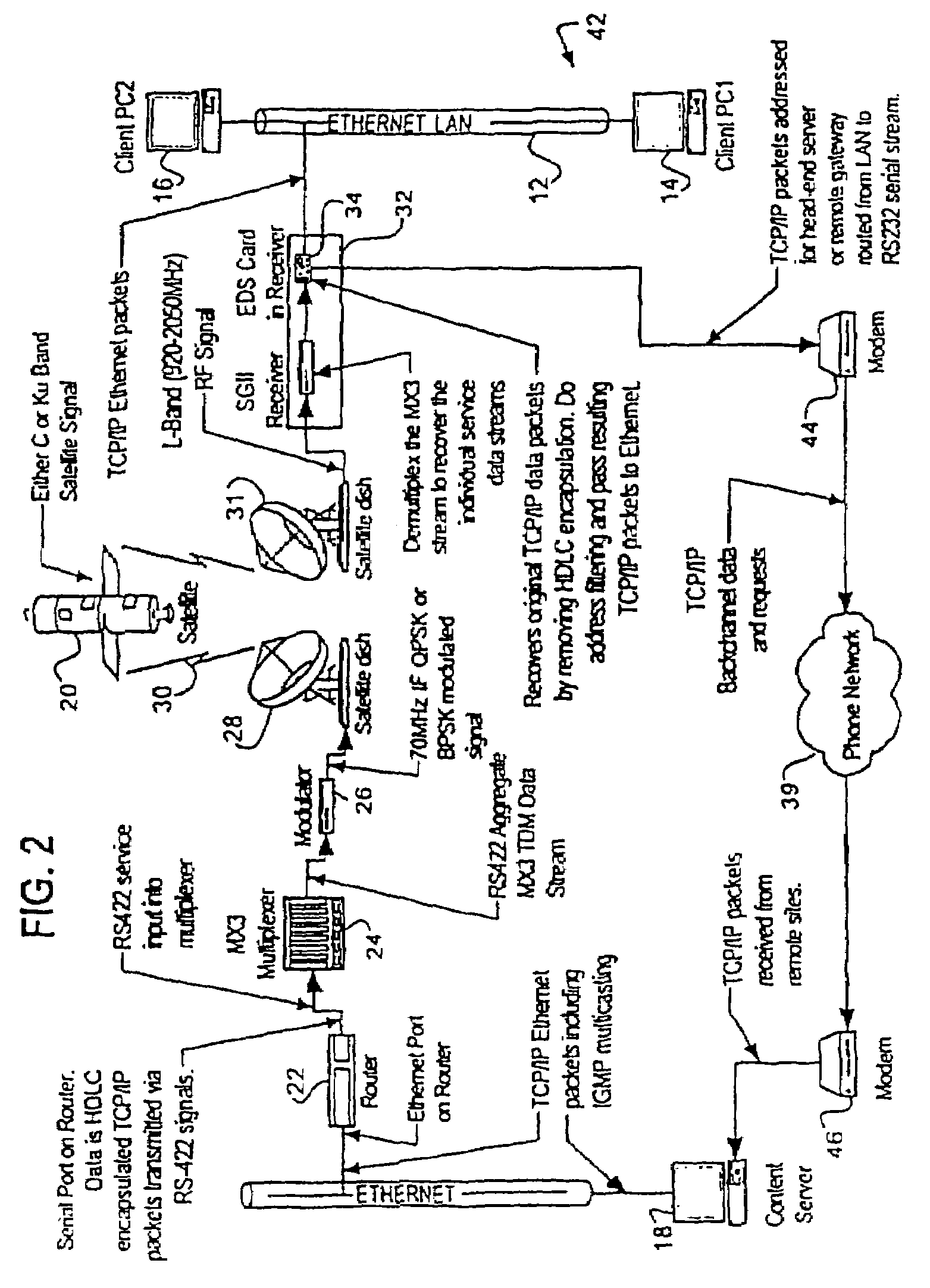 Patent Us7792068 Satellite Receiver Router System And Method Of Wiring Diagram For Smc Modem Drawing