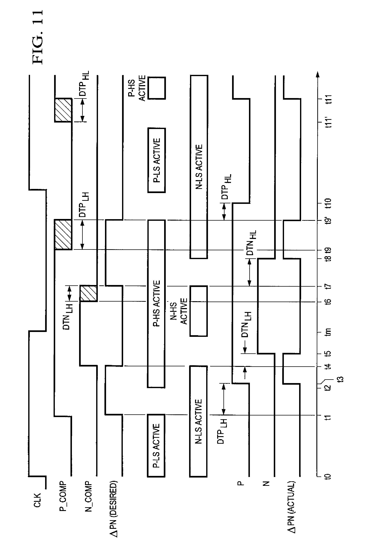 patent us7795970