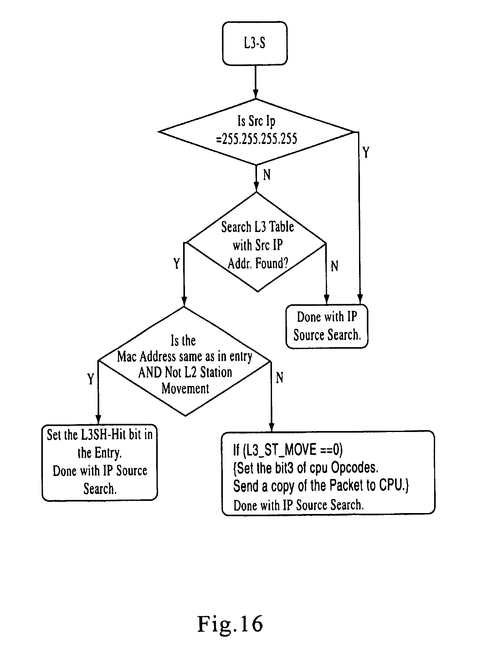 patent us7796612 gigabit switch with frame forwarding and address  patent drawing