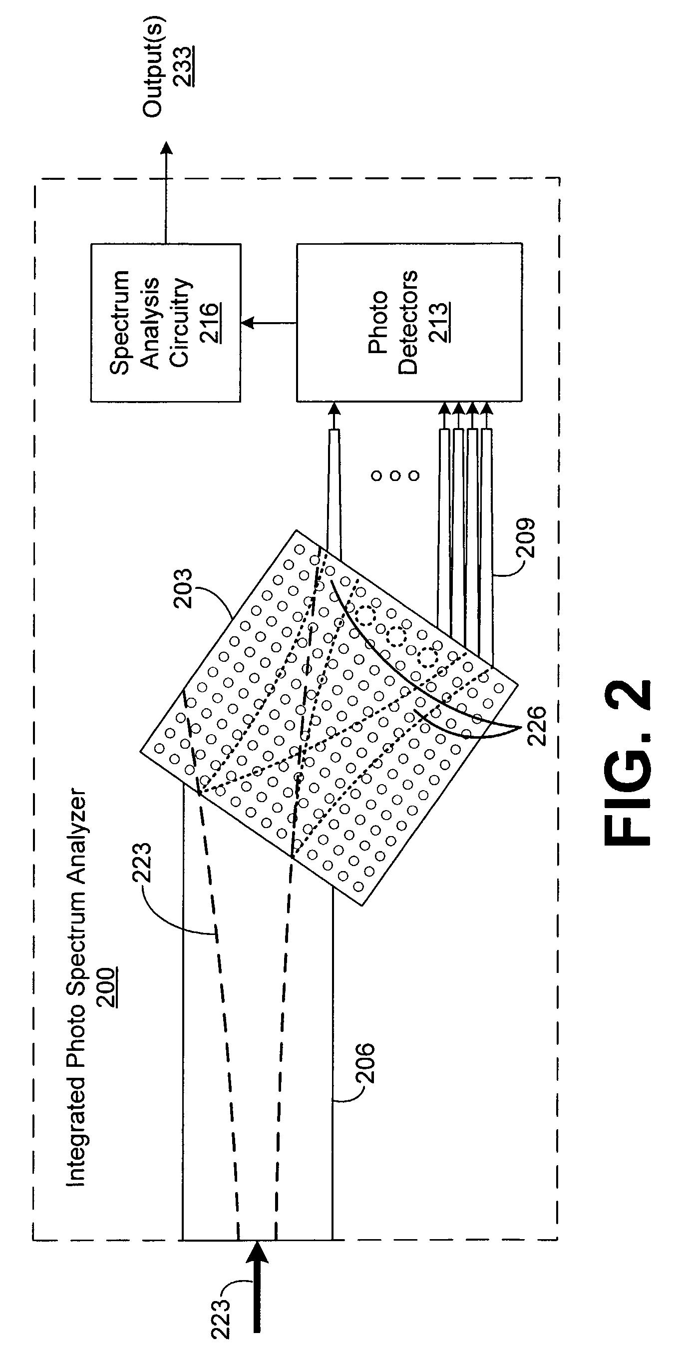 patent us7796849
