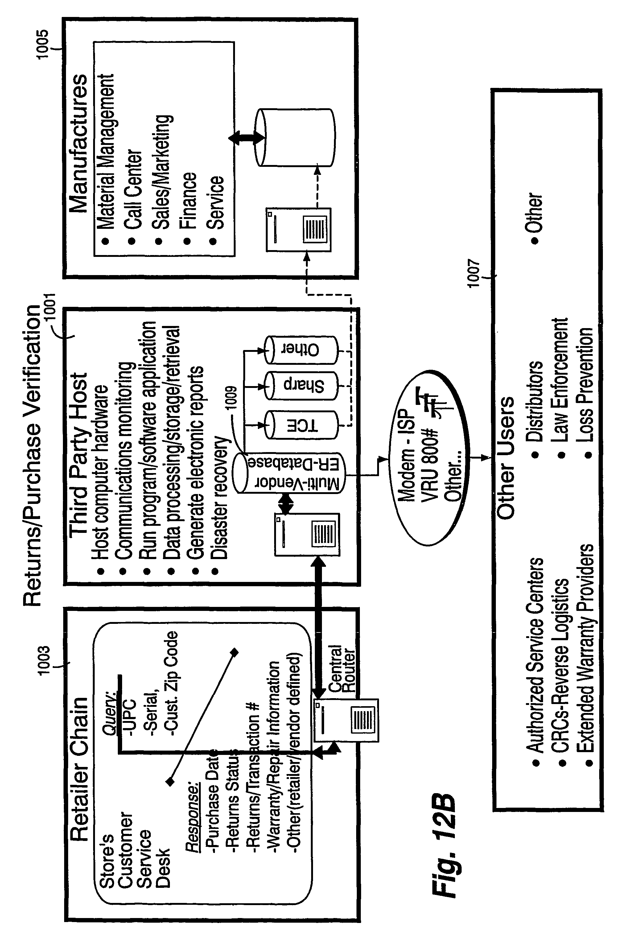 Patent US Method And Apparatus For Enabling Purchasers Of - Que es us zip code