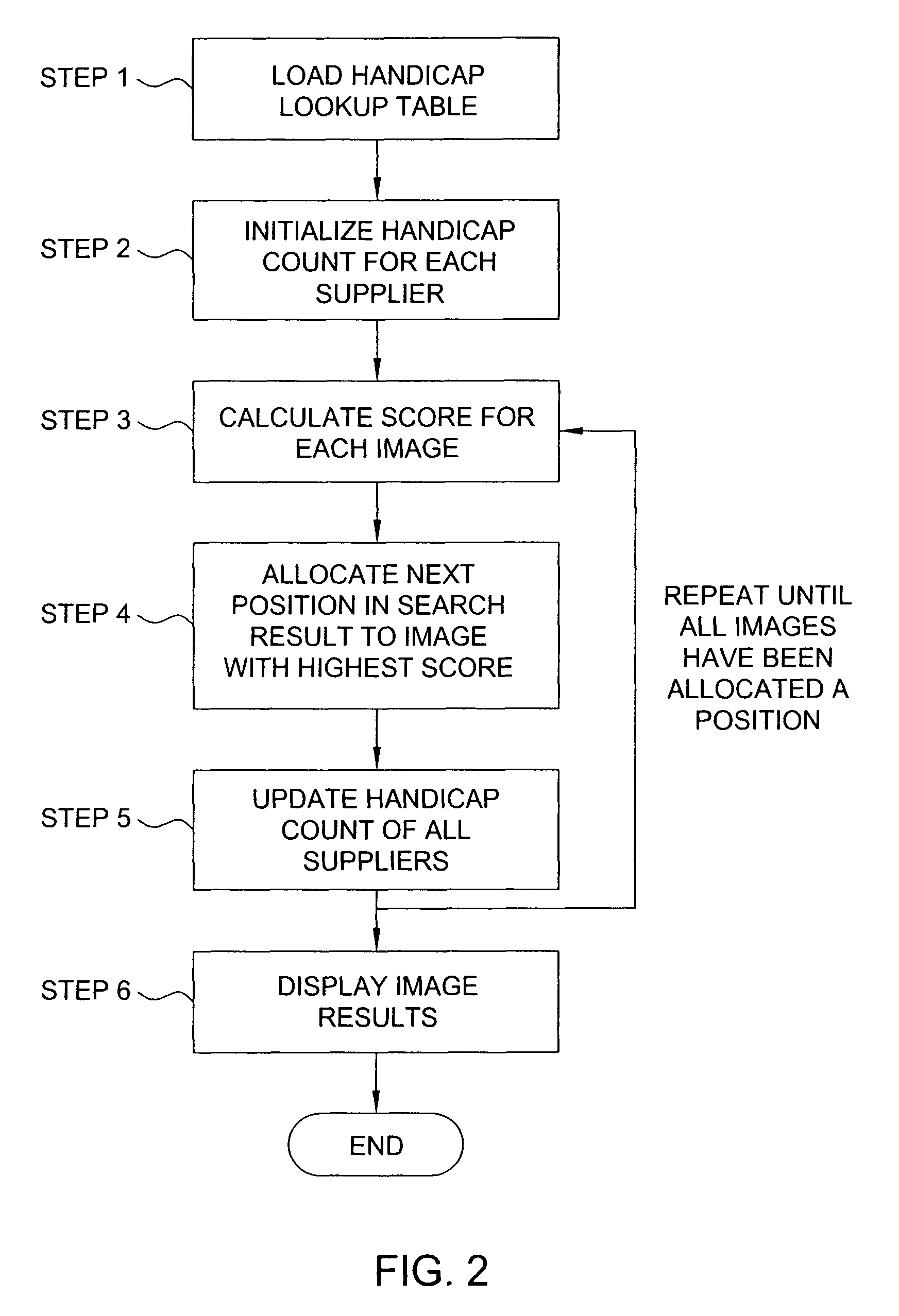 uspto assignment search