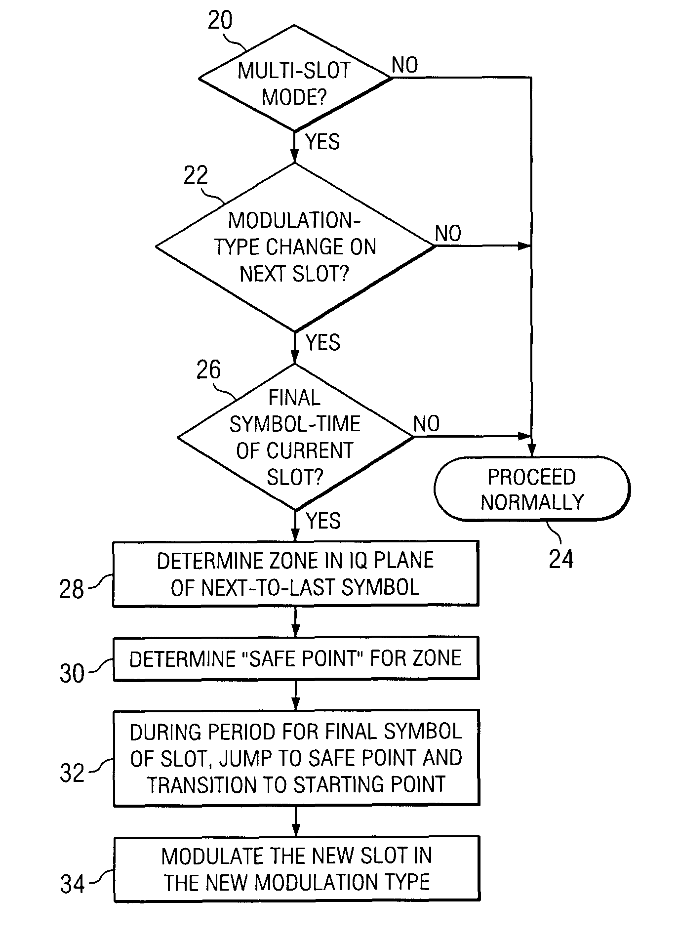 us7809082 gmskedge modulator with switching patent drawing buycottarizona Images