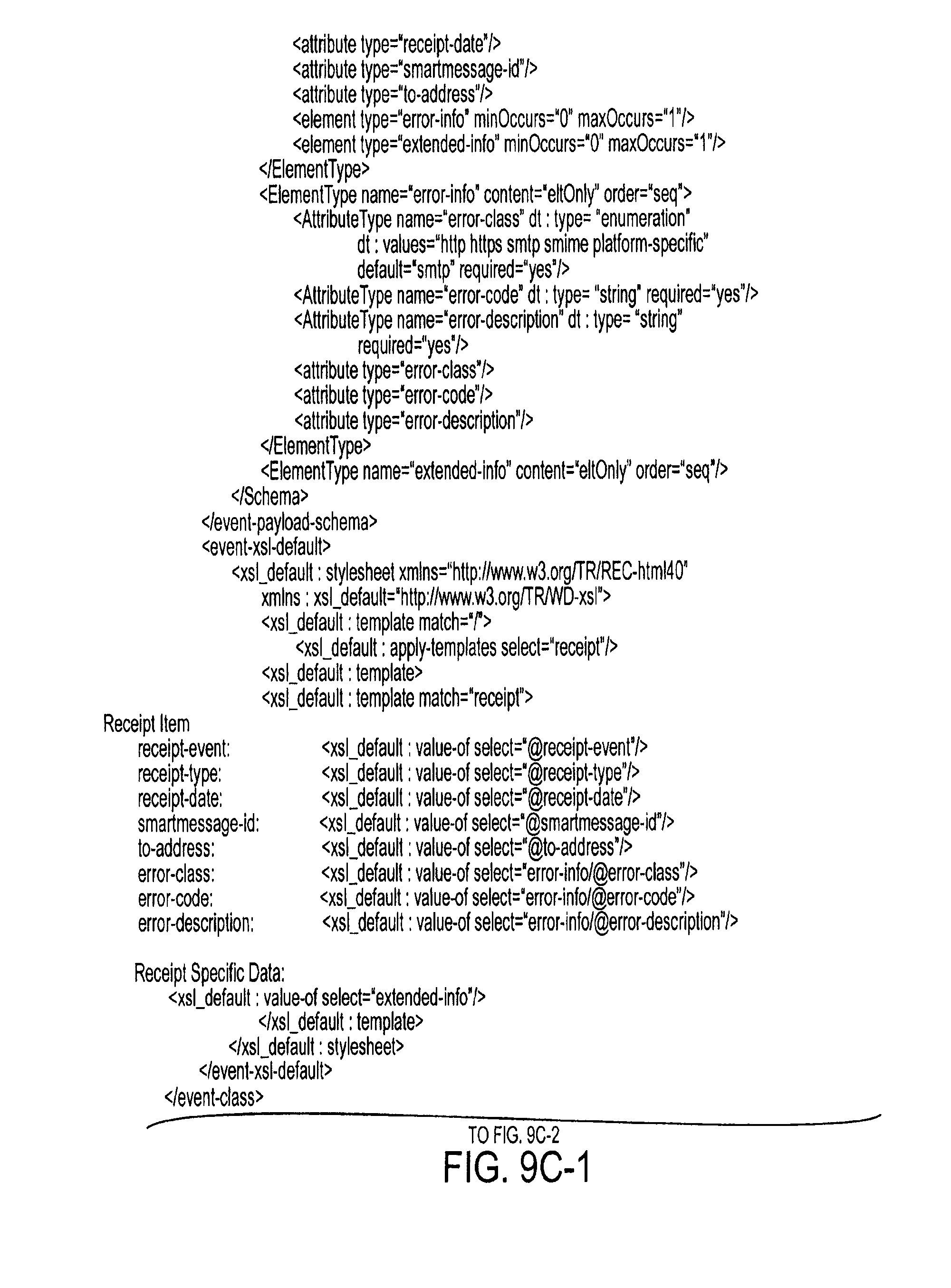 Patent US Individual XML message processing platform