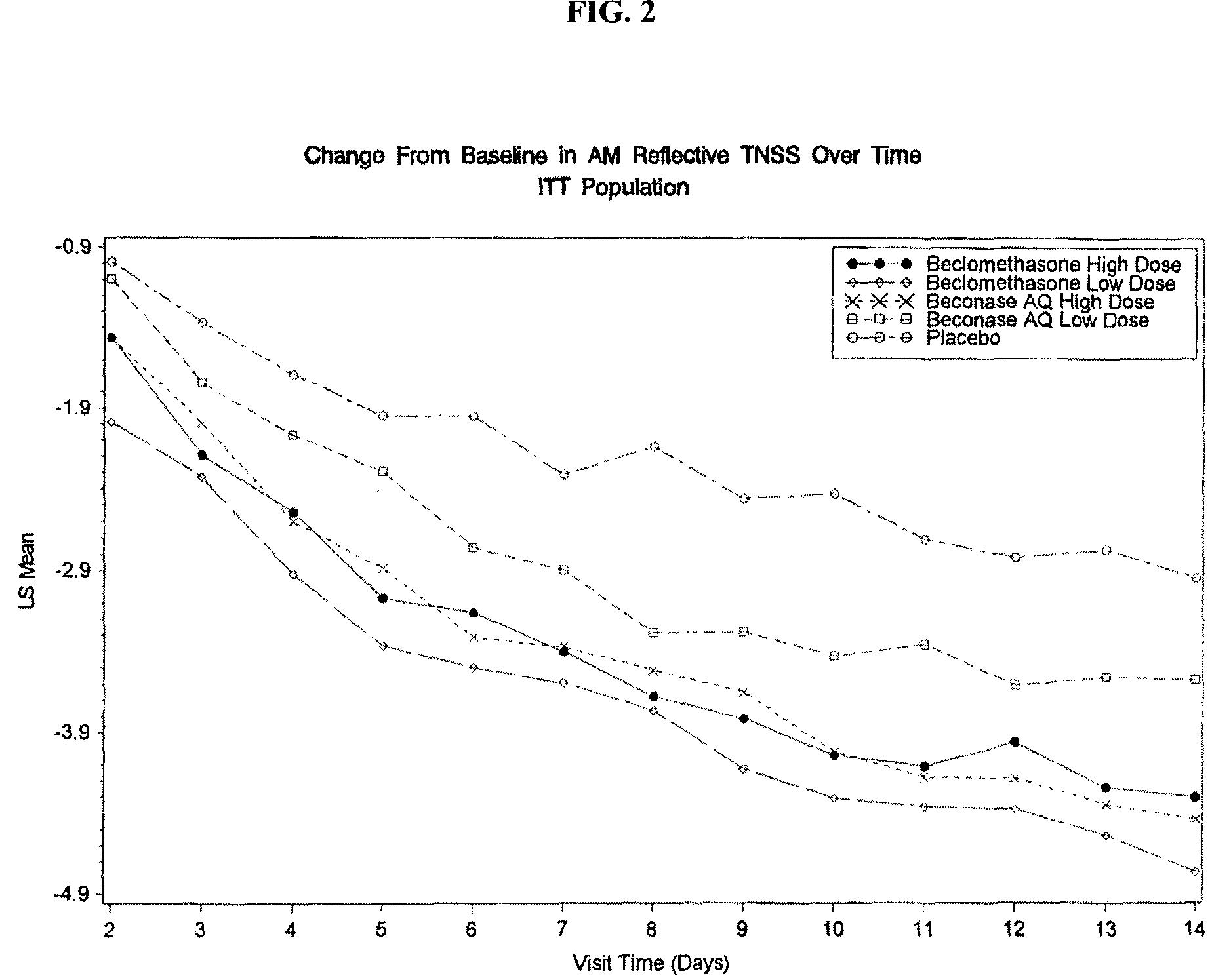 intranasal corticosteroid list