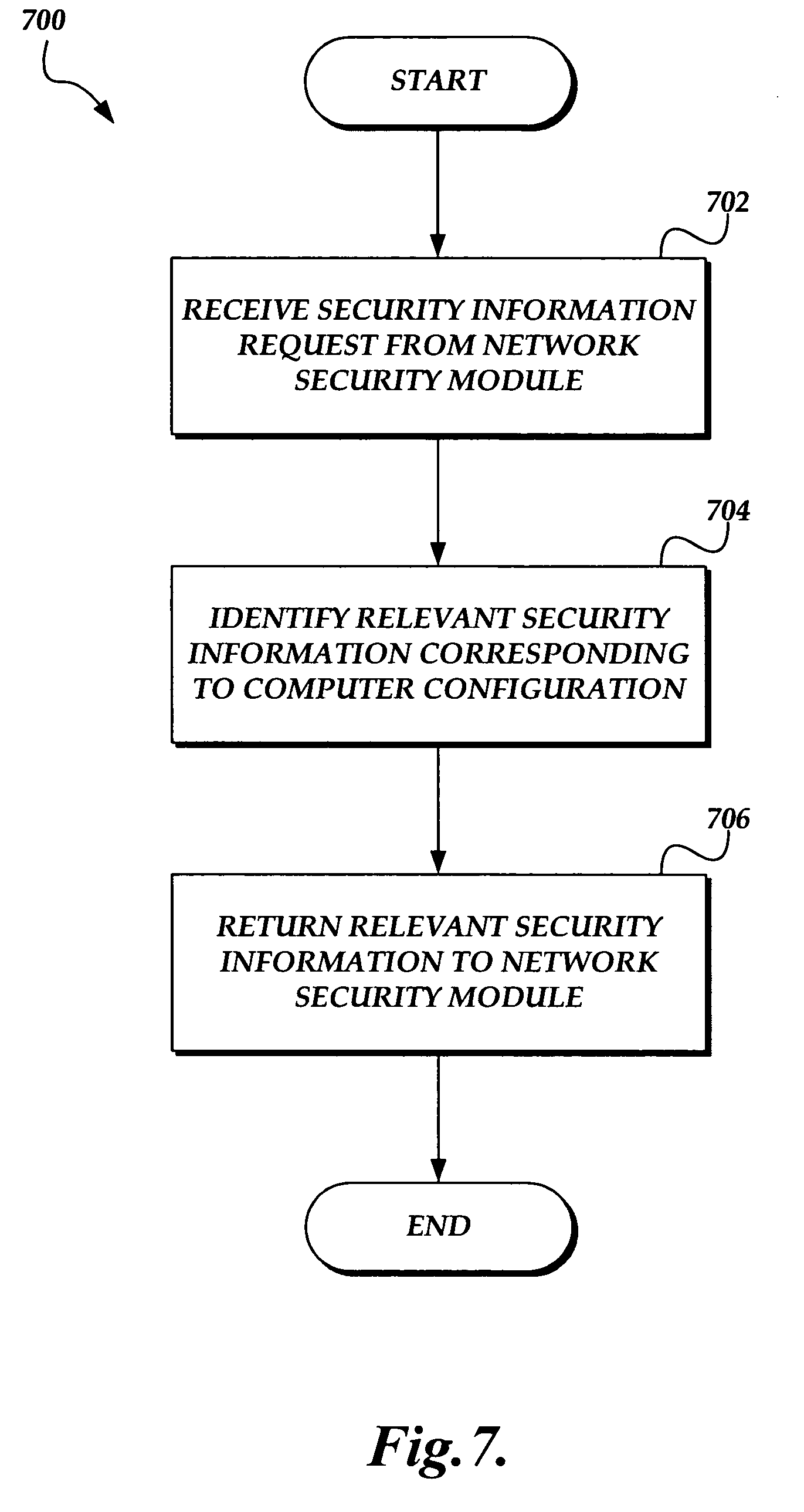 Patent Us7814543 System And Method For Securing A Computer Network Diagram Internetbased Servers Scenario 4 With Intranet Drawing
