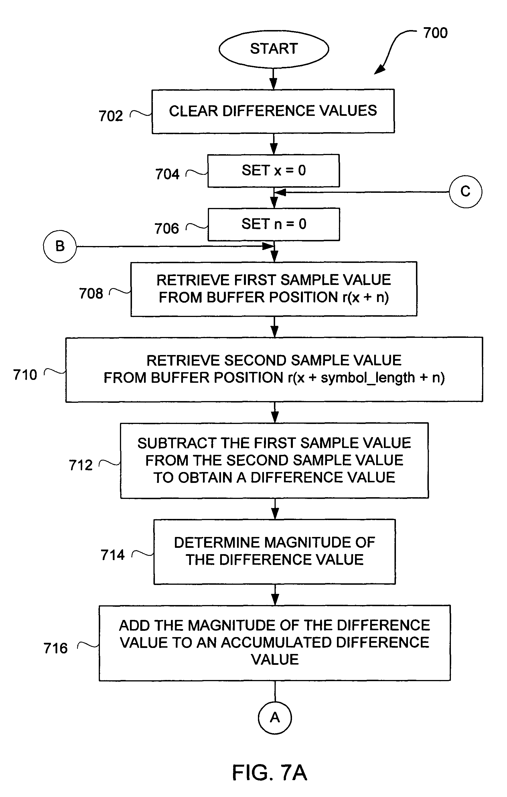Patent us7817730 training sequence for symbol boundary detection patent drawing biocorpaavc