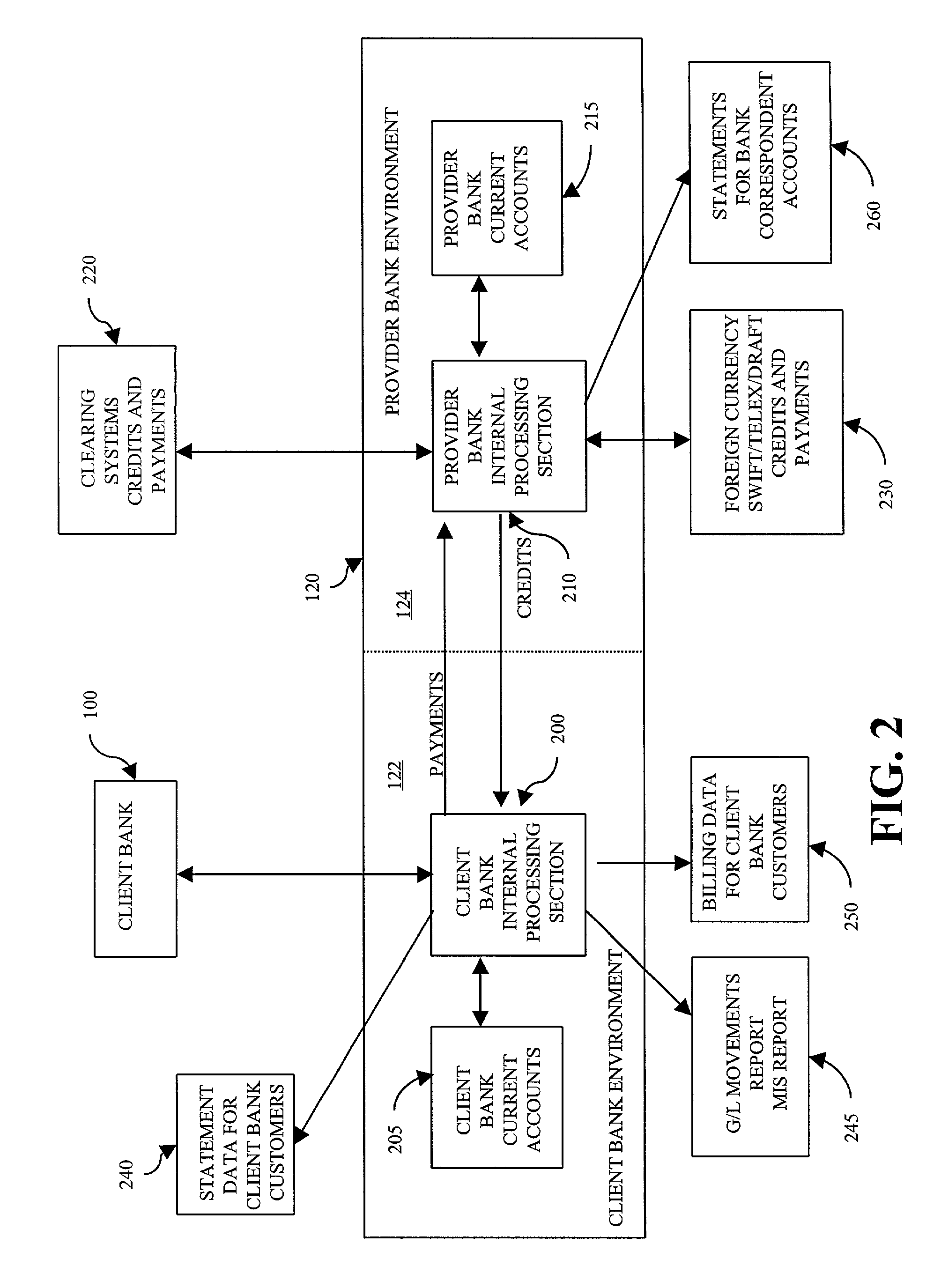 patent us7822656 - international banking system and method