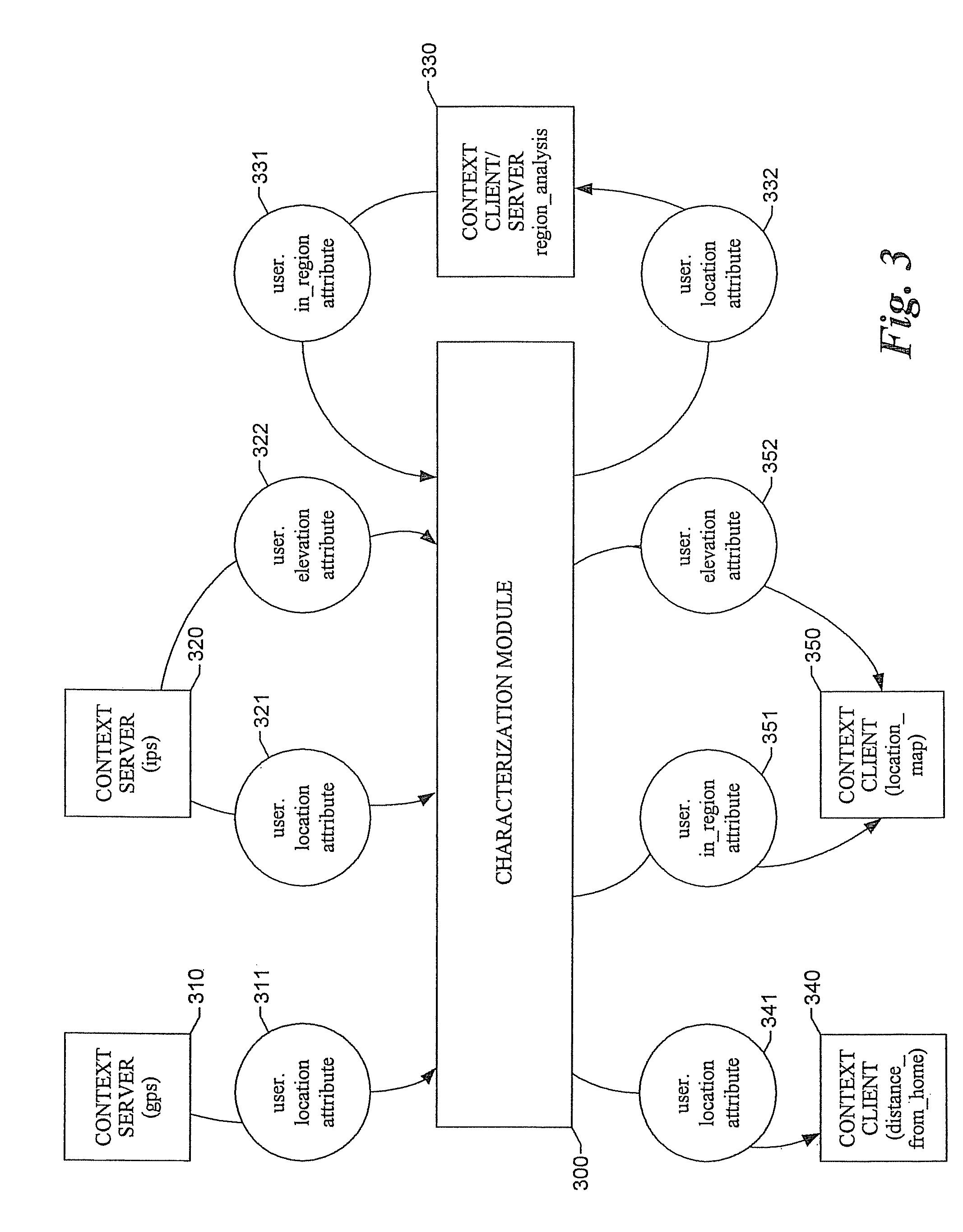 vocational theme diagram vocational free engine image for user manual download. Black Bedroom Furniture Sets. Home Design Ideas