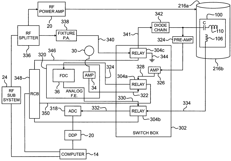 patent us7834630 mri test fixture google patents patent drawing