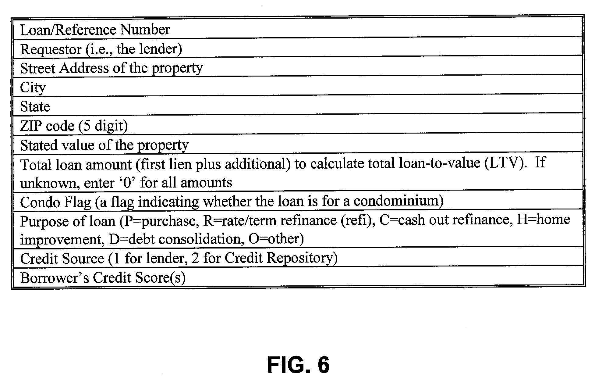 Patent US Systems And Methods For Home Value Scoring - Us zip codes plus 4