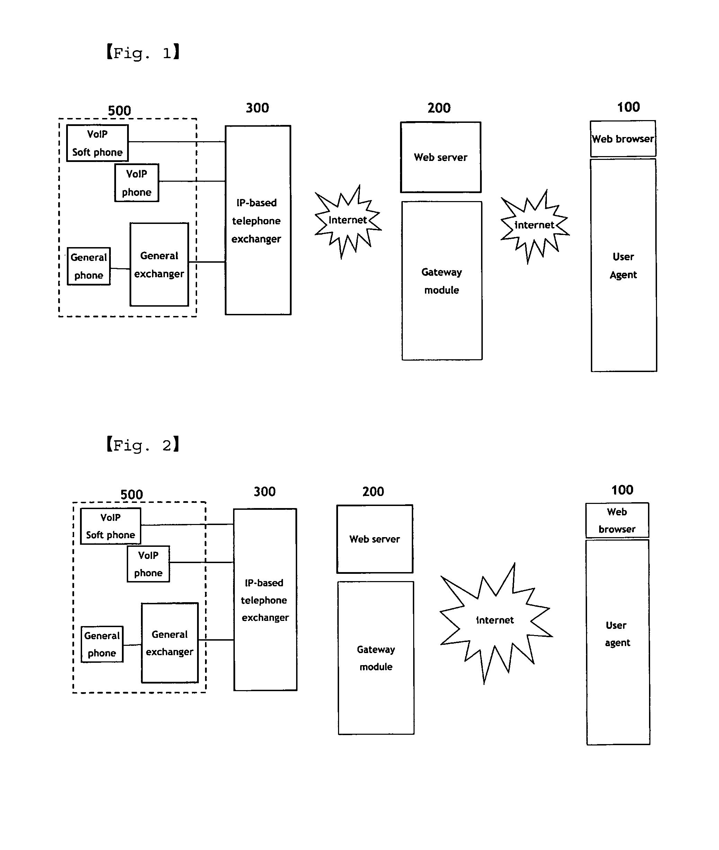 audio/video communications system