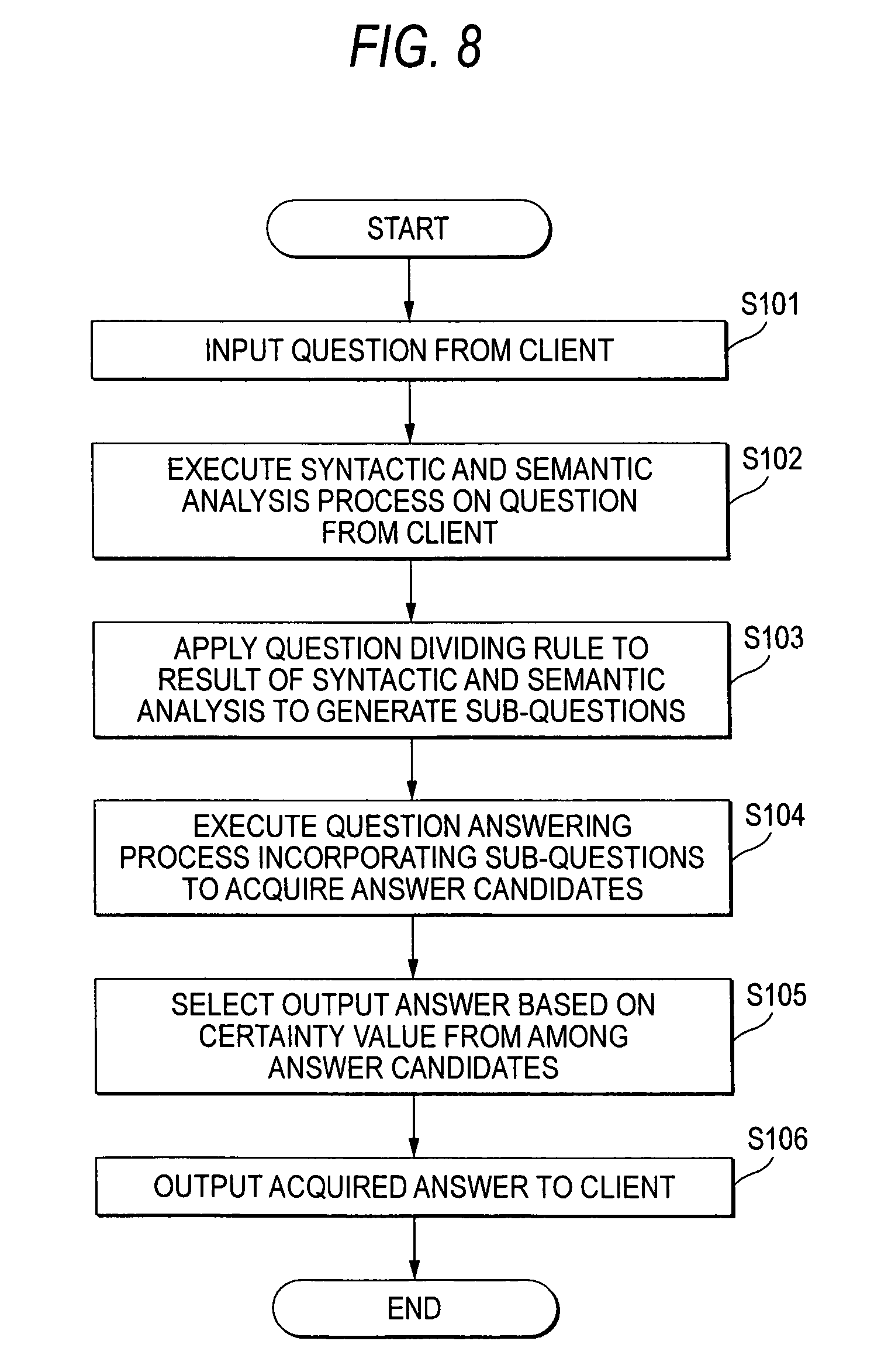 patent us7844598 question answering system data search method