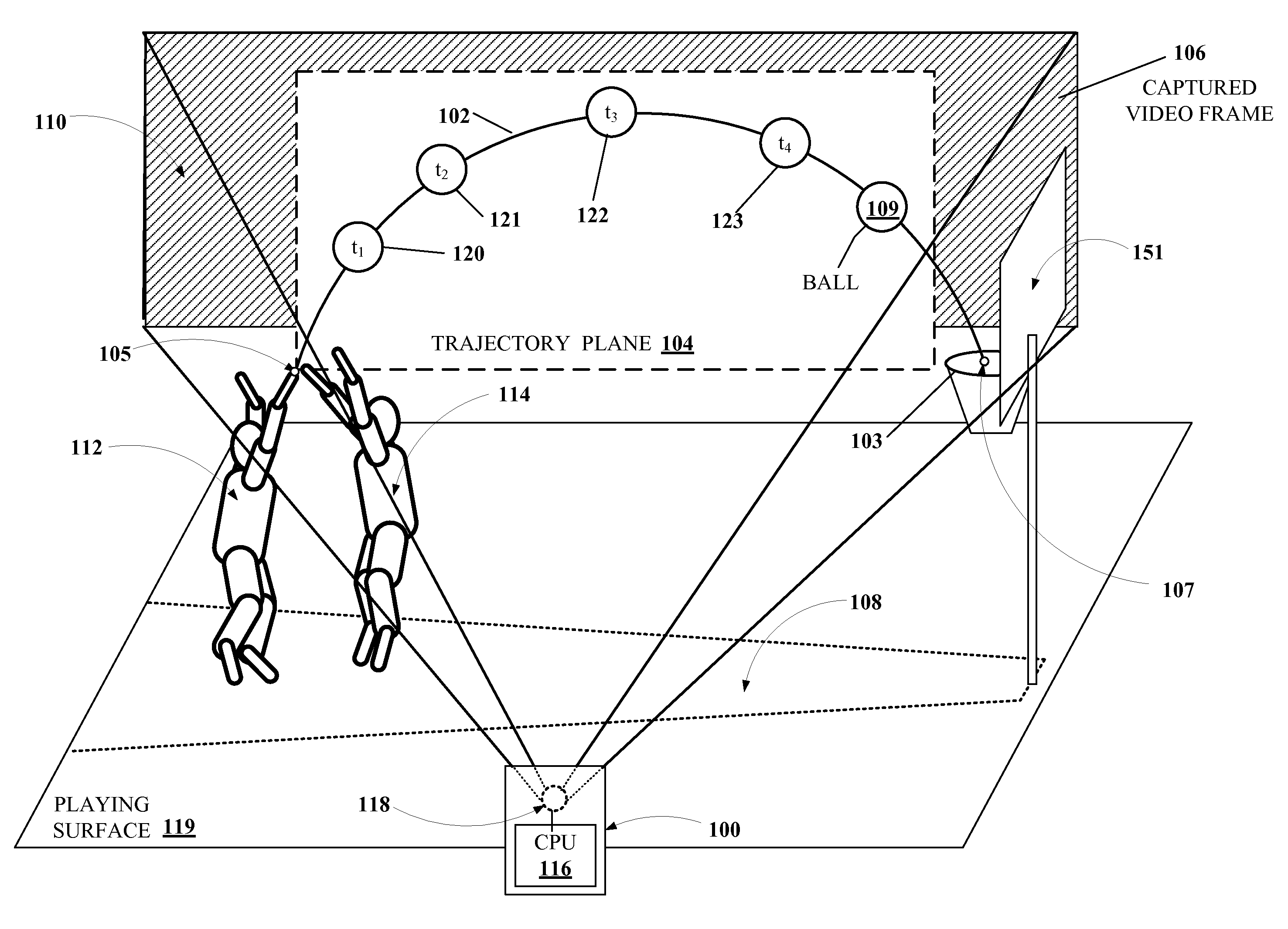 Black And White Basketball Court Diagram Trajectory parameters for