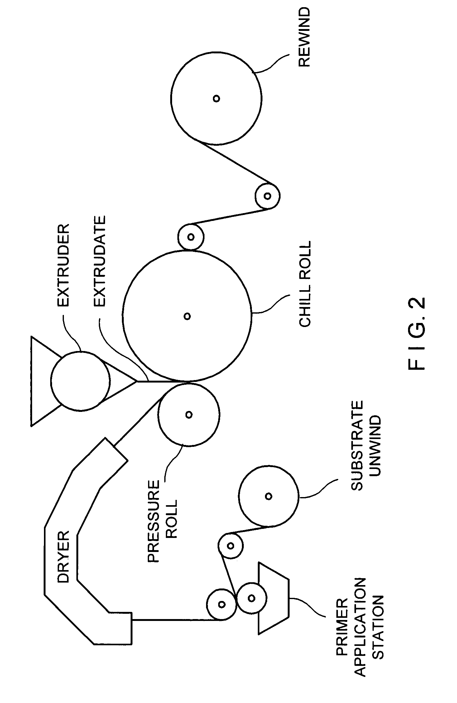 Patent Us7854987 Extrusion Coated Biaxially Oriented