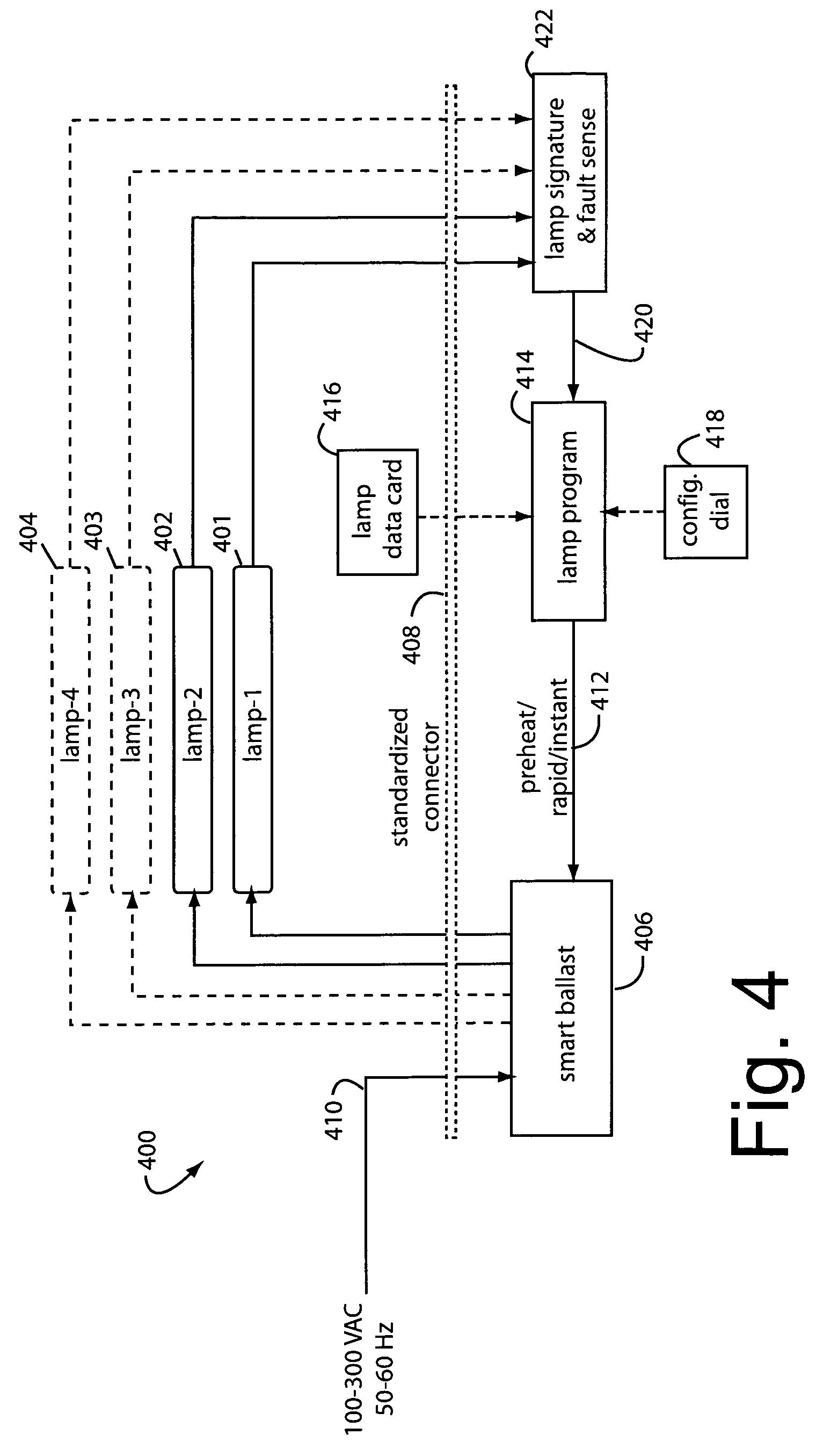 patent us7857498 - quick change fluorescent lamp ballast system