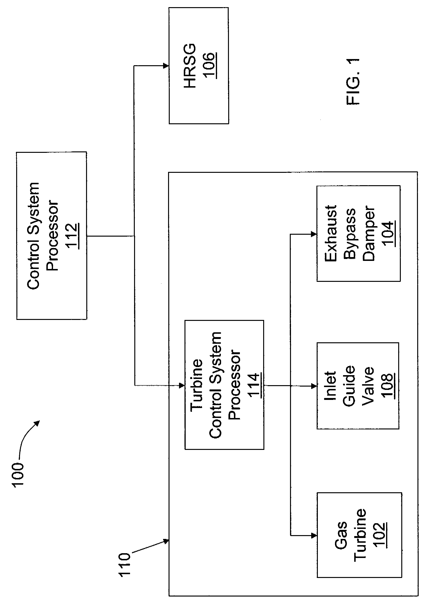 Patent US System and methods for heat recovery steam