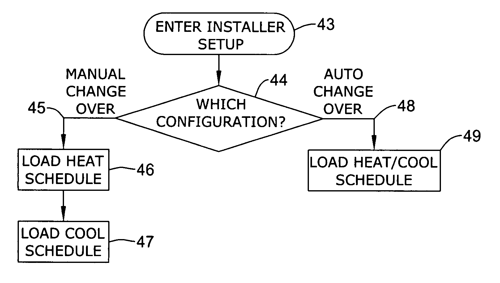 US07861941 20110104 D00000 patent us7861941 automatic thermostat schedule program selector ritetemp thermostat wiring diagram at cos-gaming.co