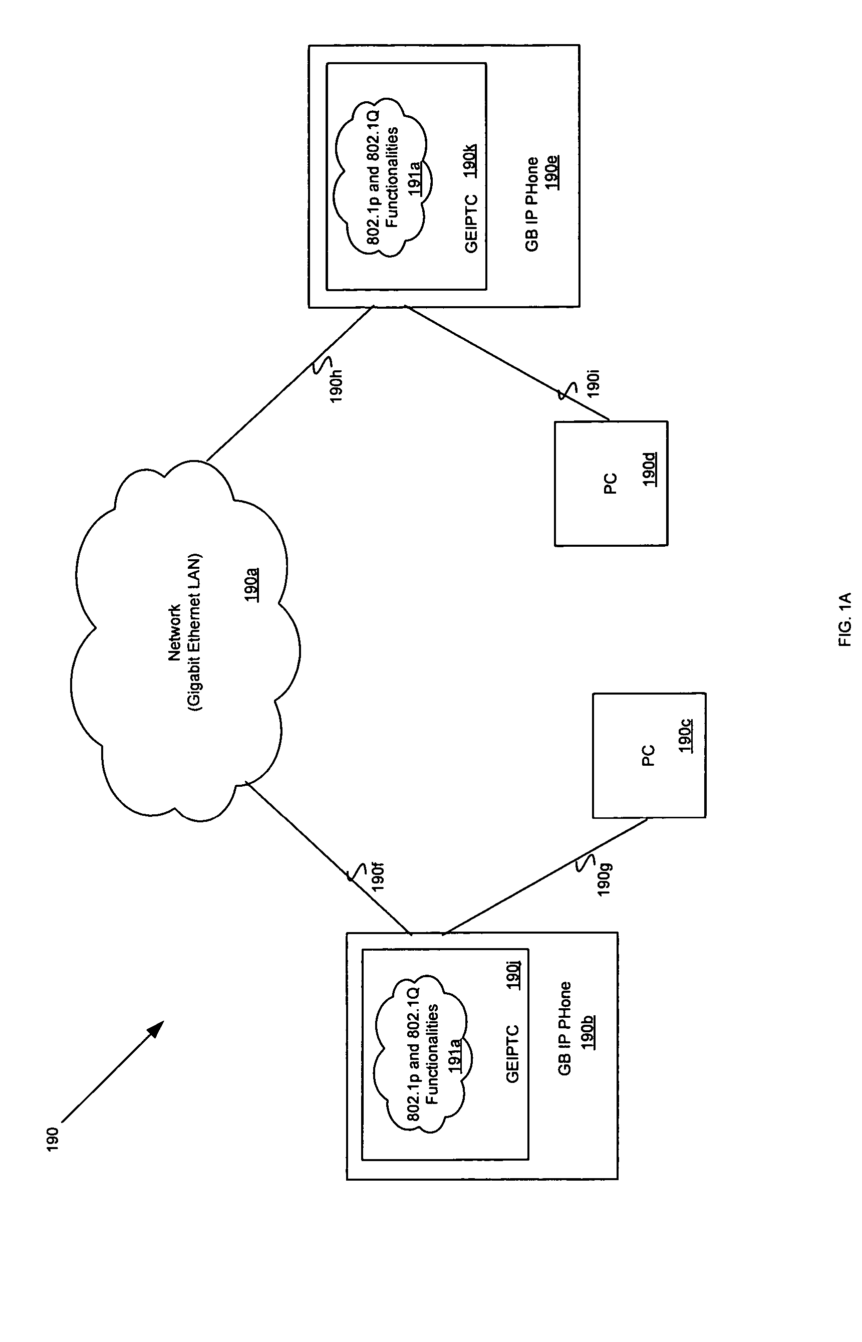 Patent Us7864681 Method And System For A Gigabit Ethernet Ip Voice Data Combination Module With Switch Drawing