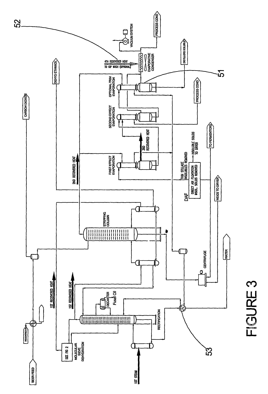 patent us7867365