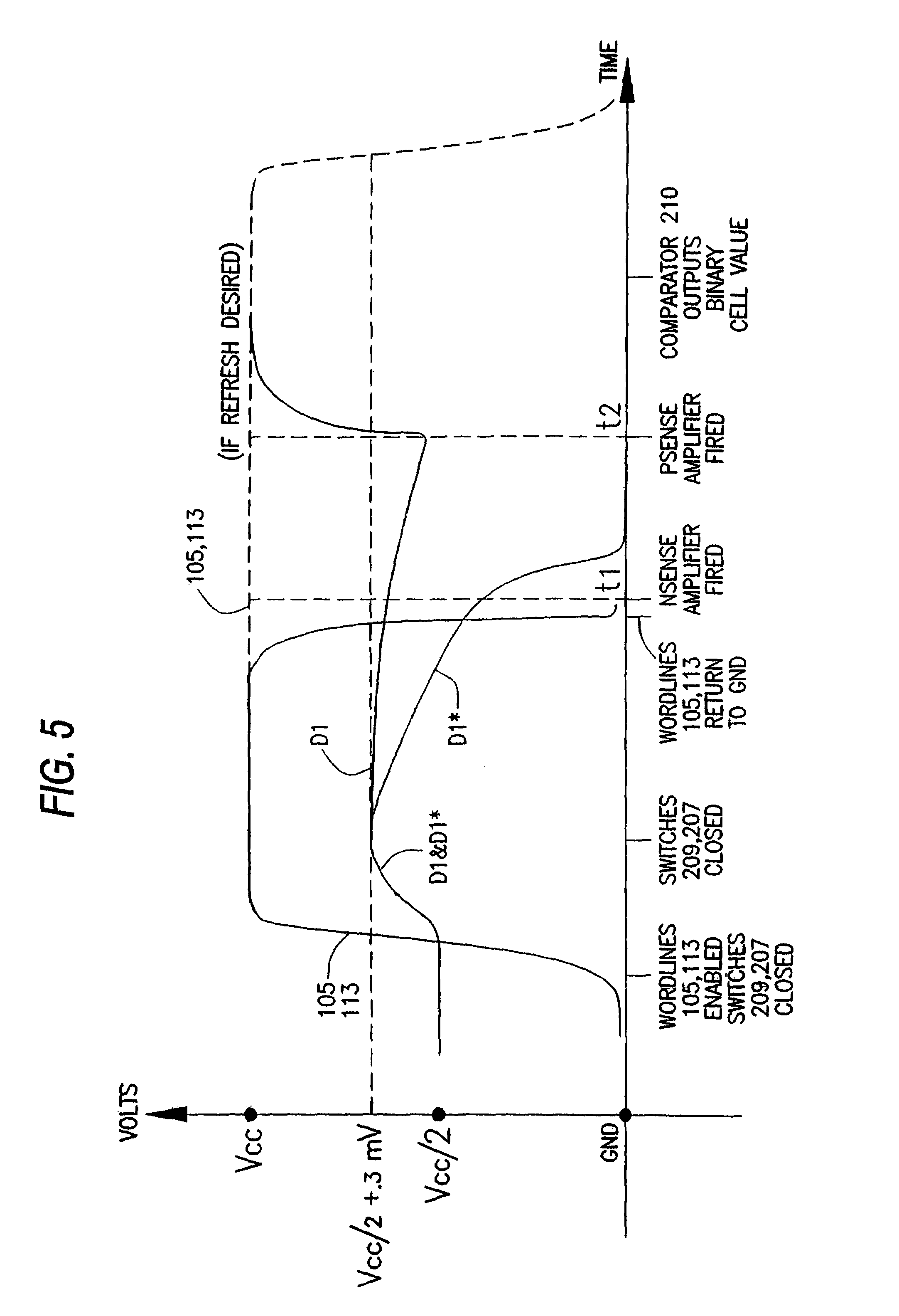patent us7869249 - complementary bit pcram sense amplifier and method of operation