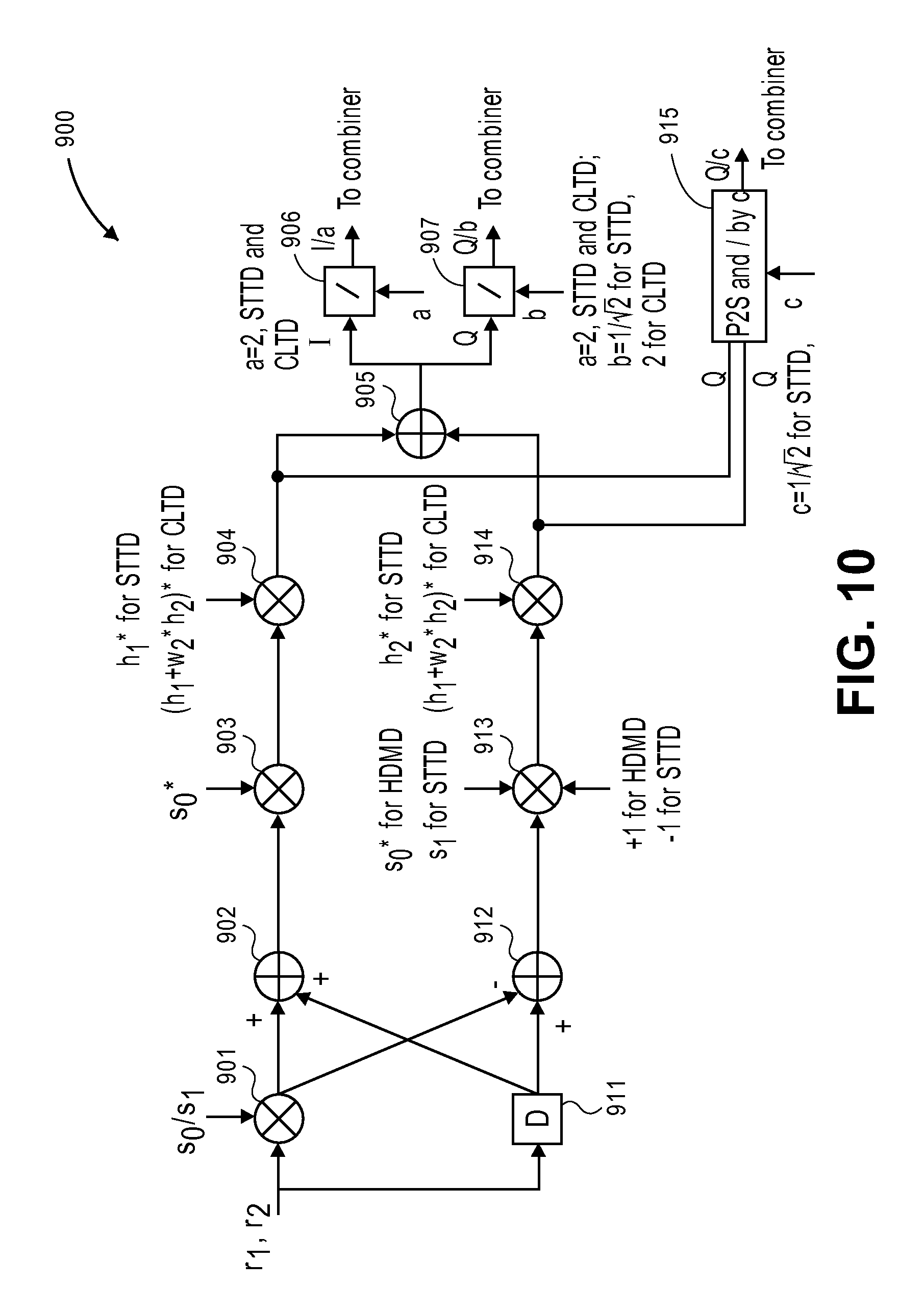 Patent US7877071 - Unified STTD/CLTD dedicated pilot processing