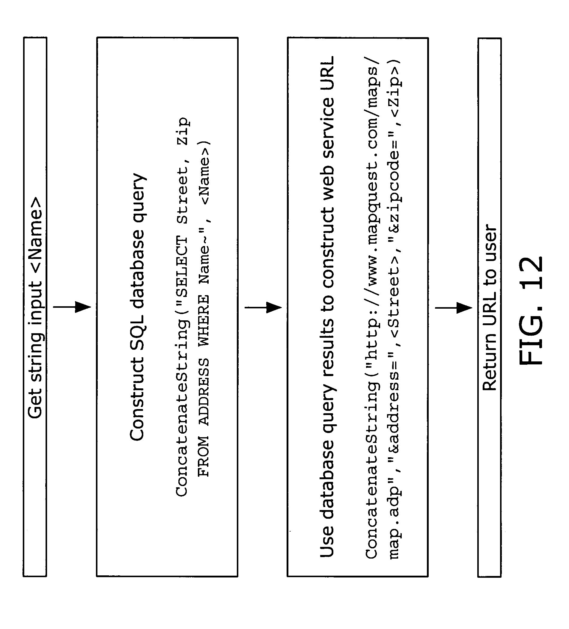 Patent US Semantic System For Integrating Software - Us zip code lookup web service