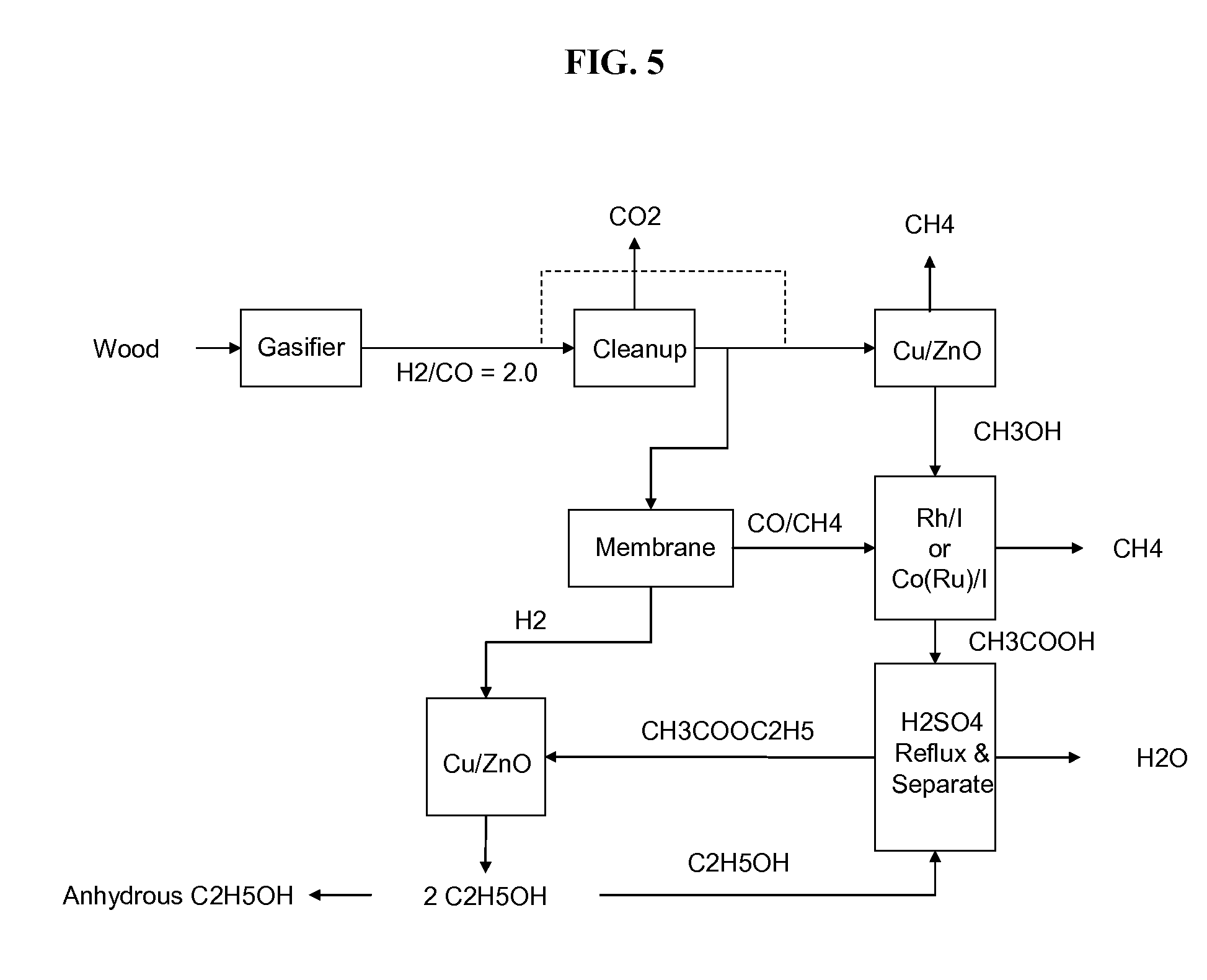 Patent US7884253 - Methods and apparatus for selectively producing ...