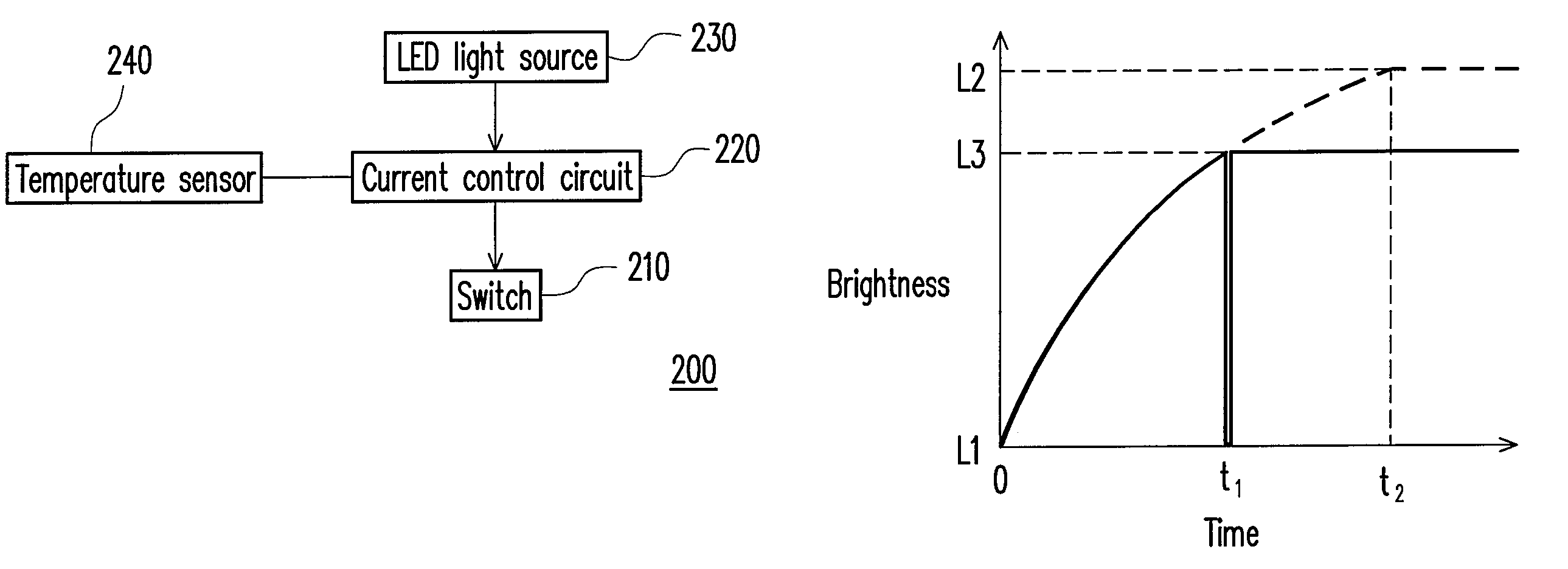 Patent Us7888877 Light Emitting Diode Lamp And Illumination System Led Circuit Drawing
