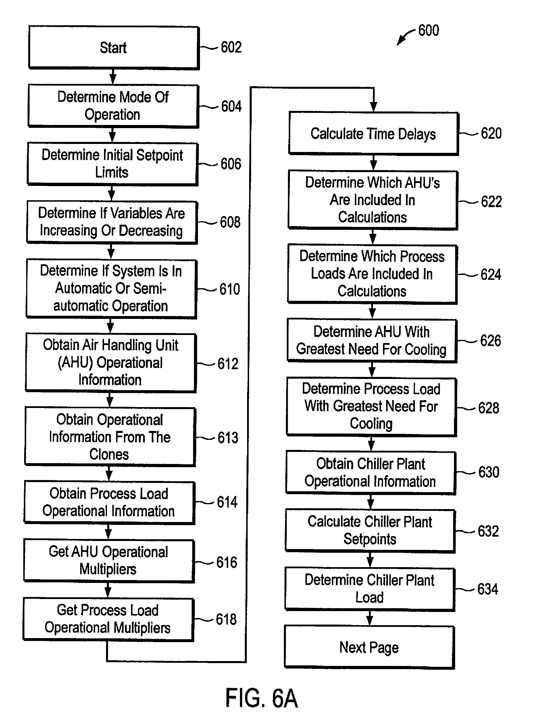 Optimized control system for cooling systems   Patents #303030