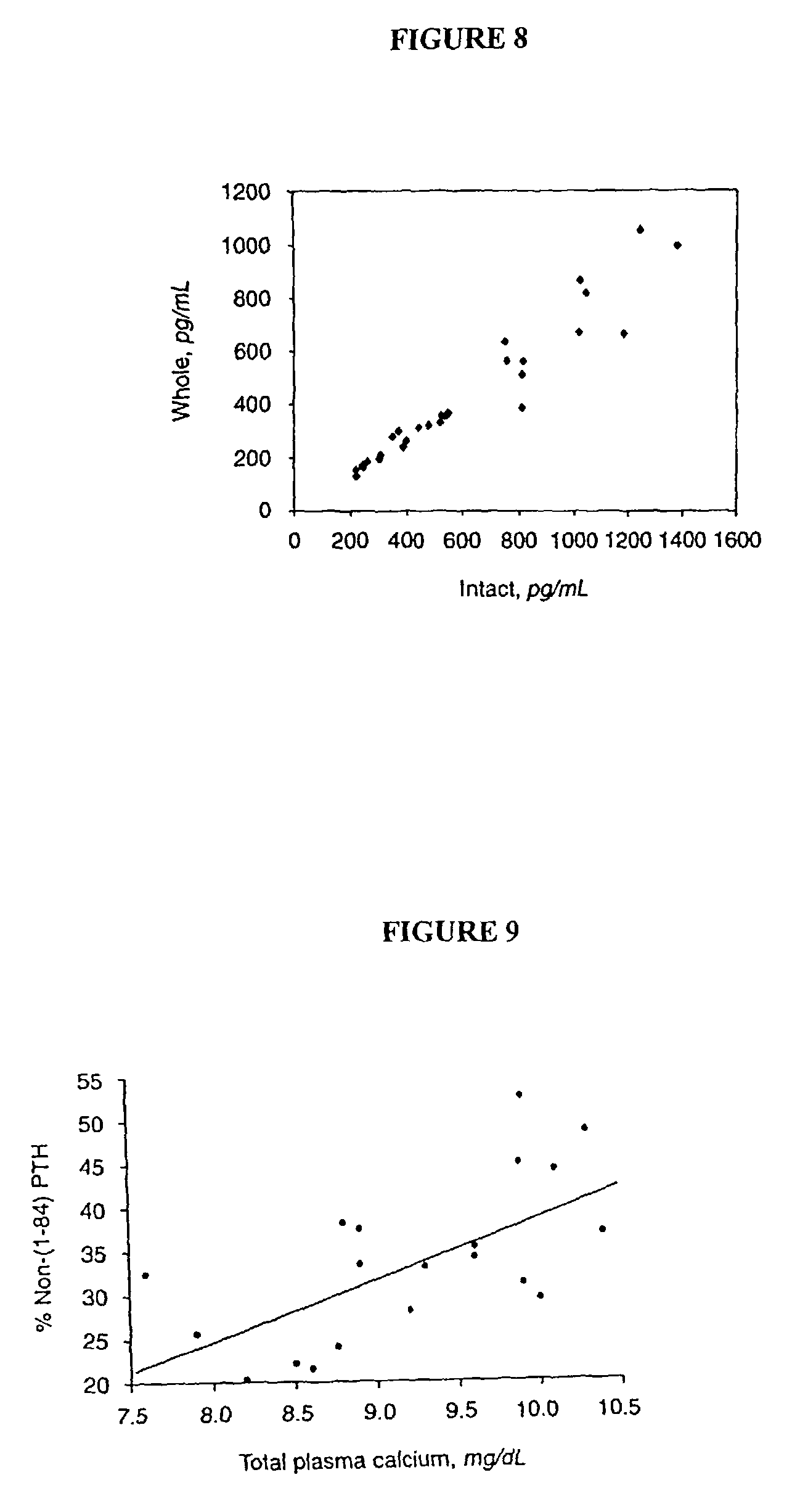 patent us7893021 parathyroid hormone antagonists and uses thereof patents