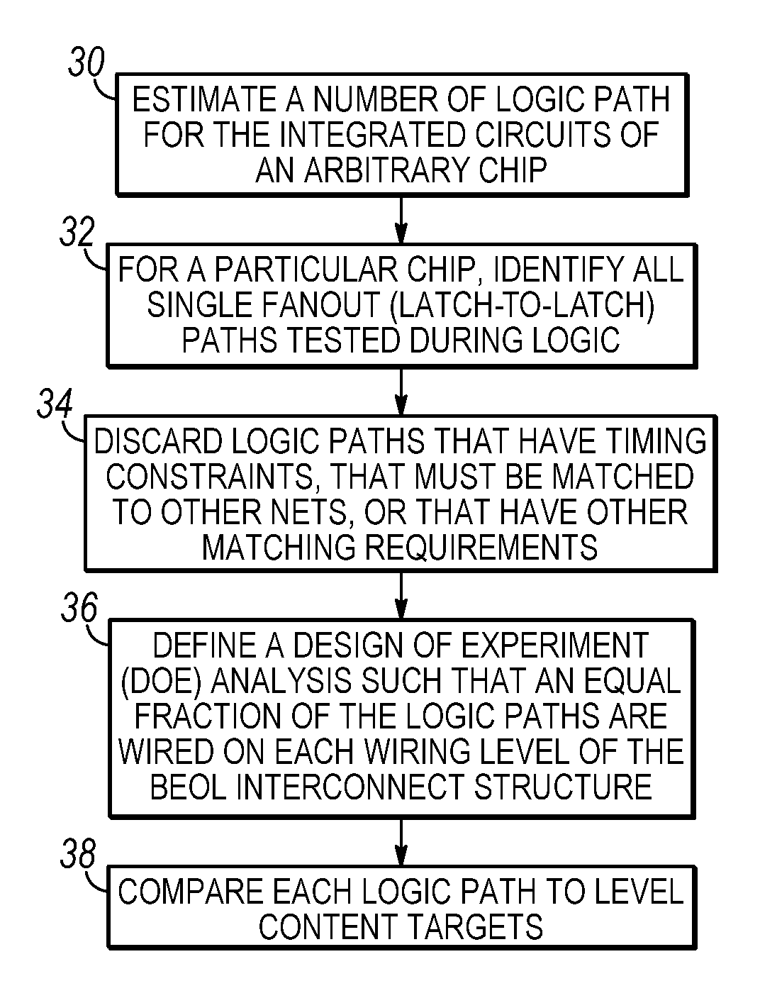 Patent Us7895545 Methods For Designing A Product Chip Priori Integrated Circuit Identification Drawing