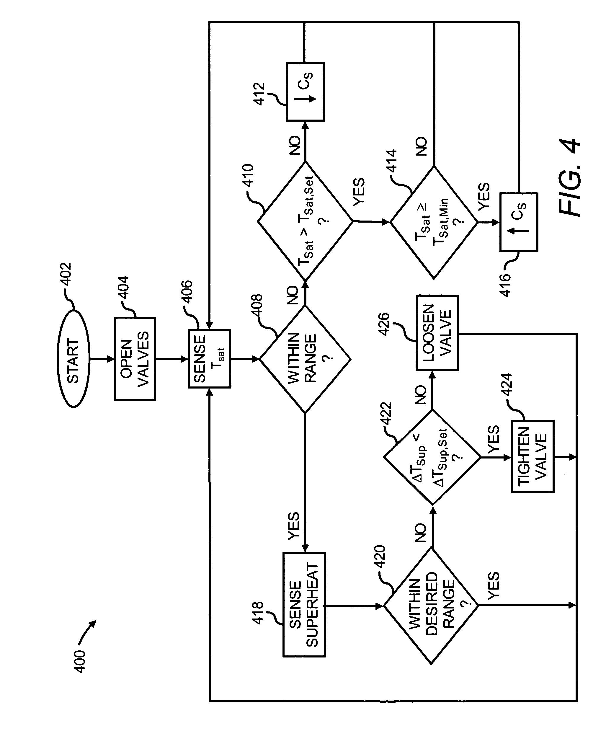 radiateur schema chauffage  vrv air conditioning cost