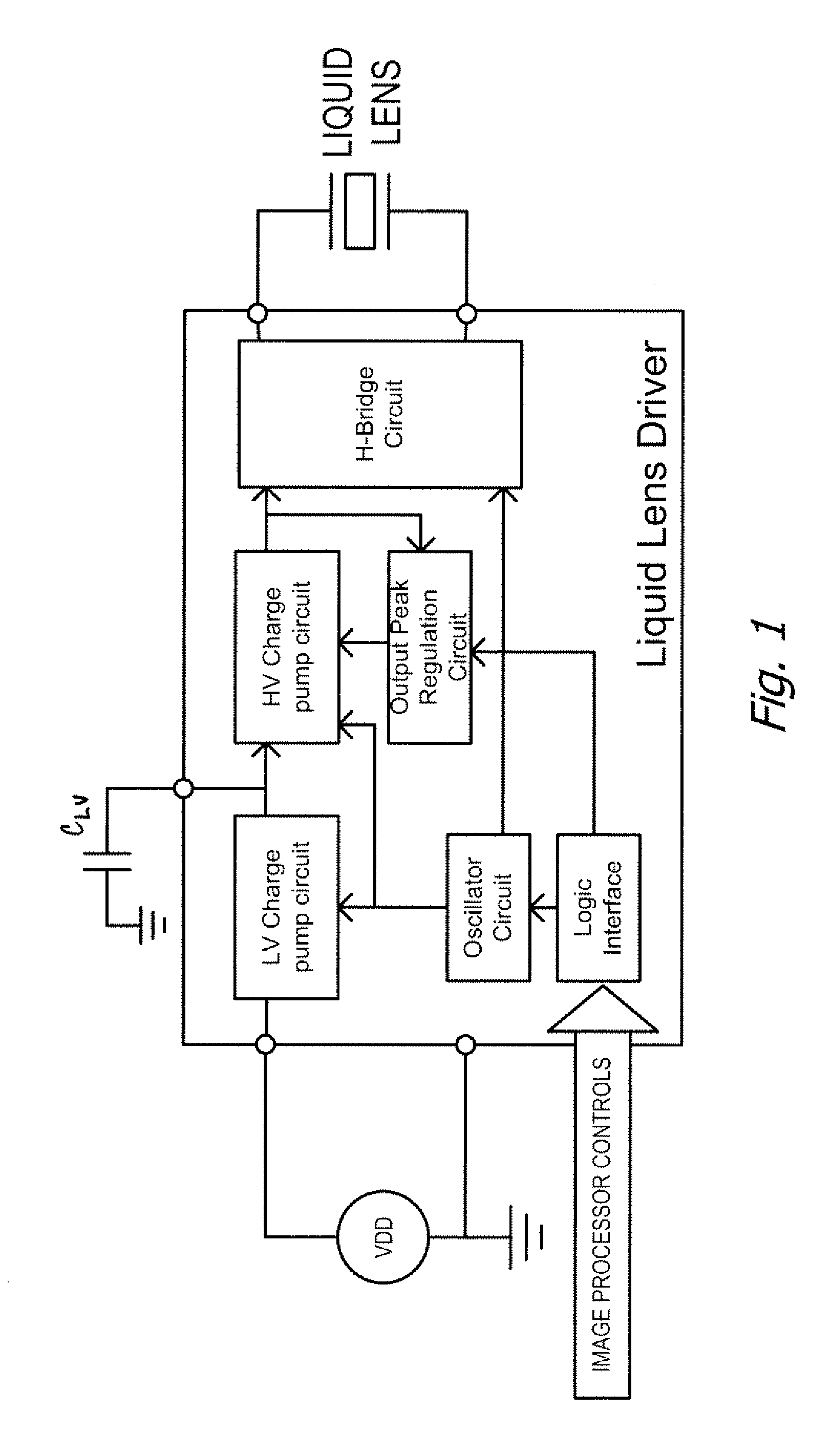 Patent Us7898302 Compact Integrated Circuit Solutions For Driving H Bridge Design Drawing