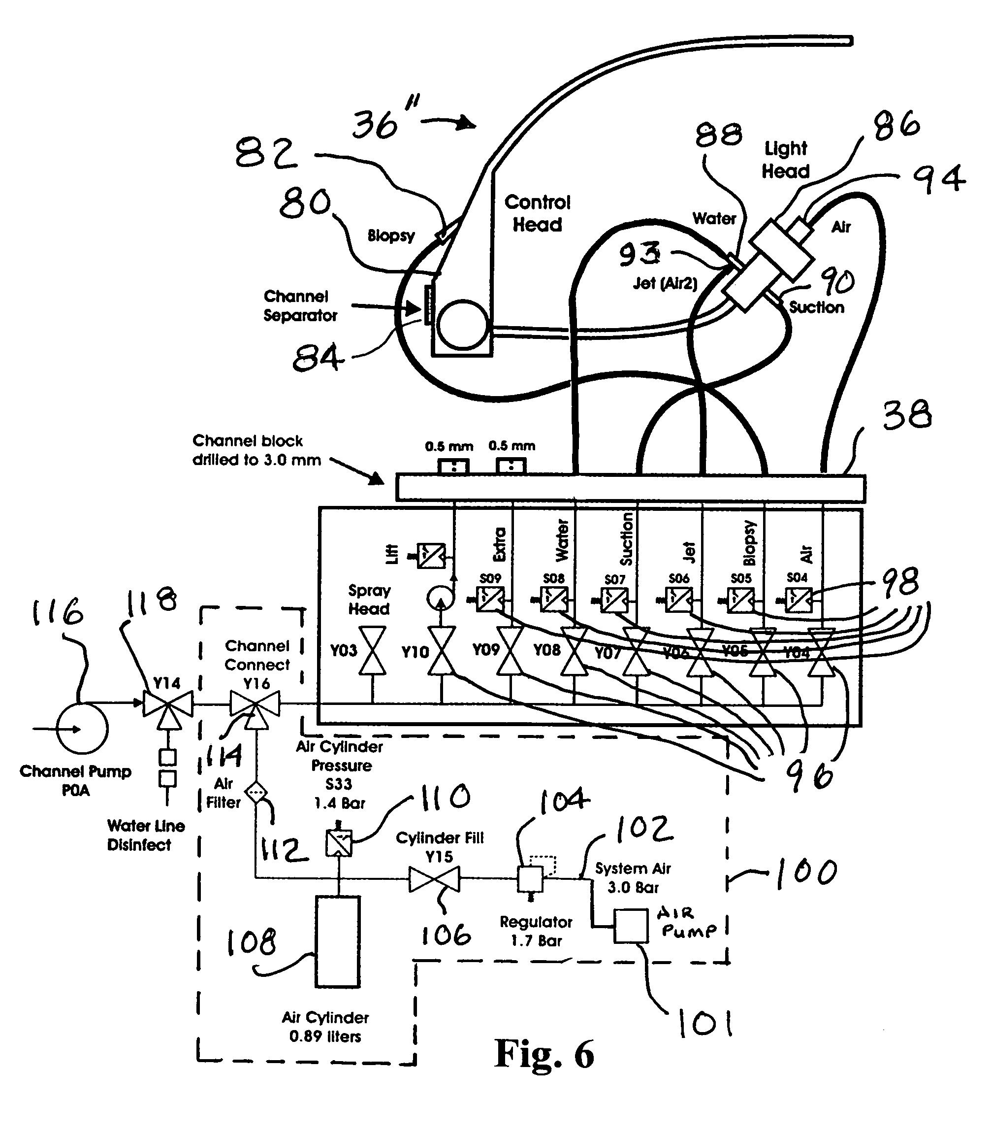 patent us7901349 endoscope reprocessor connectivity apparatus