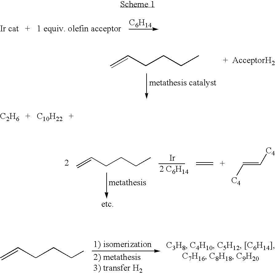 alkane metathesis Olefin metathesis by group vi (mo, w) metal compounds  alkane metathesis  is a novel catalytic and direct transformation of two molecules of a given alkane.