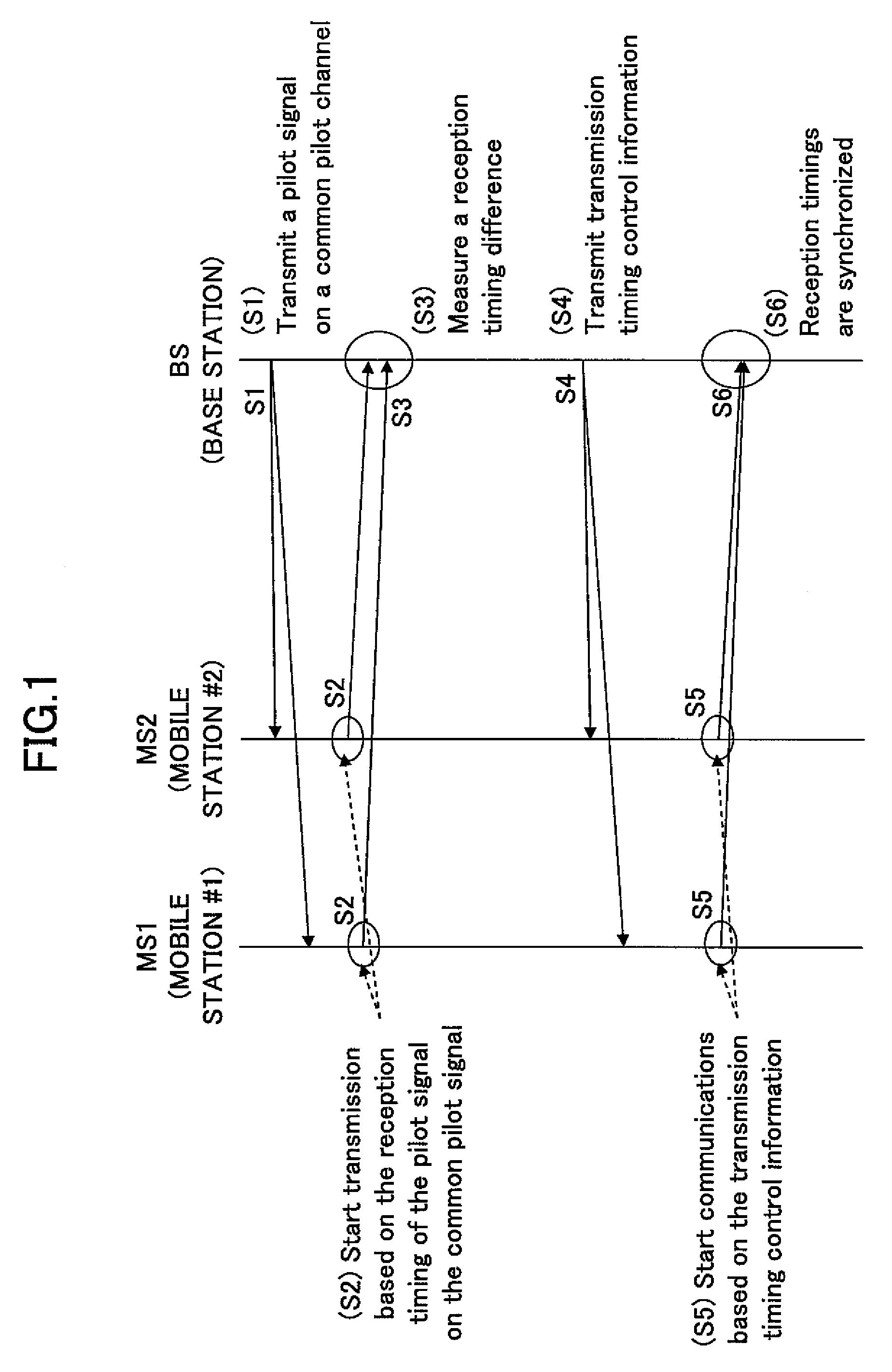 电路 电路图 电子 原理图 1848_2843 竖版 竖屏