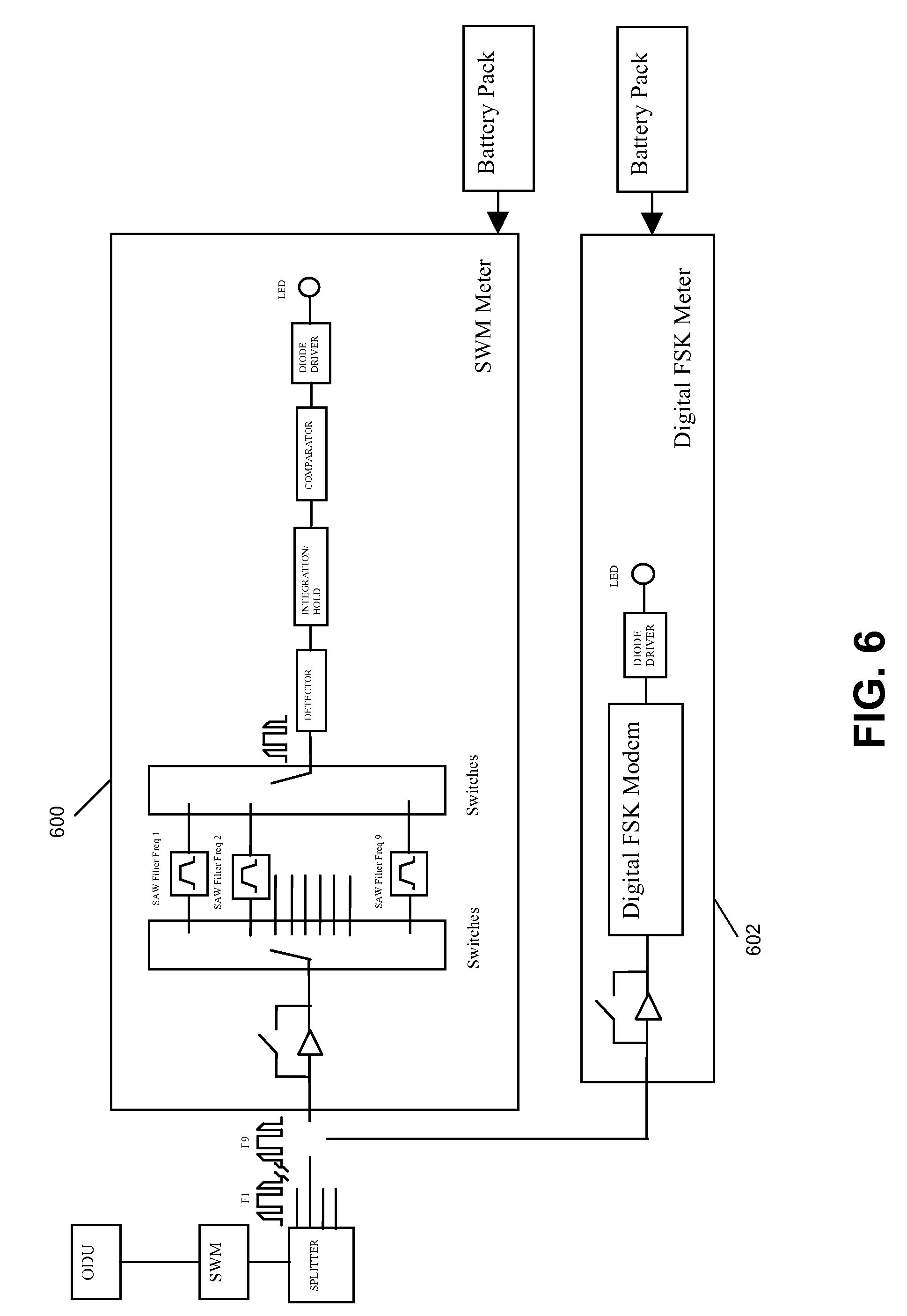 Patent US7912427 - Single-wire multiswitch and channelized RF ...