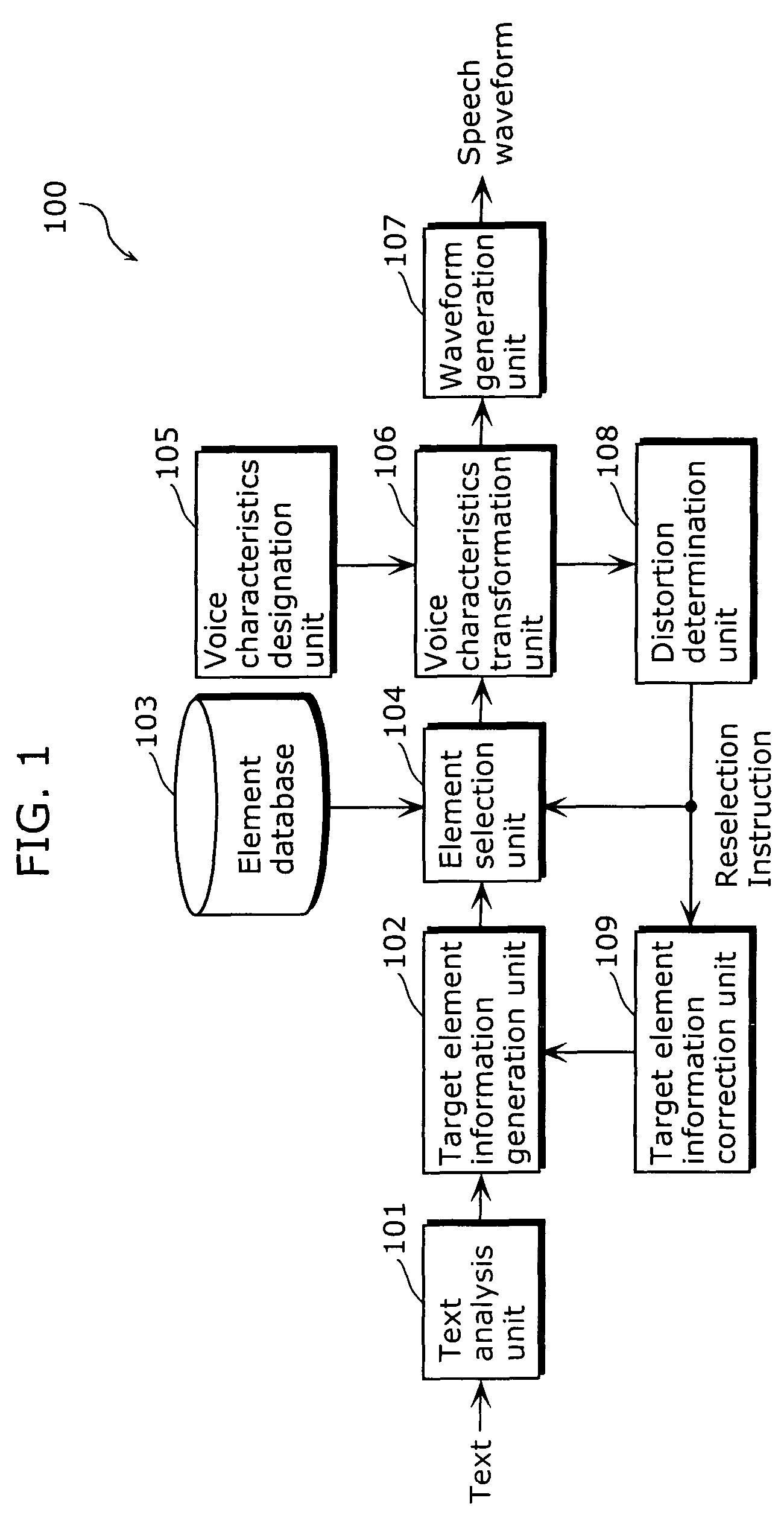 Patent US7912719