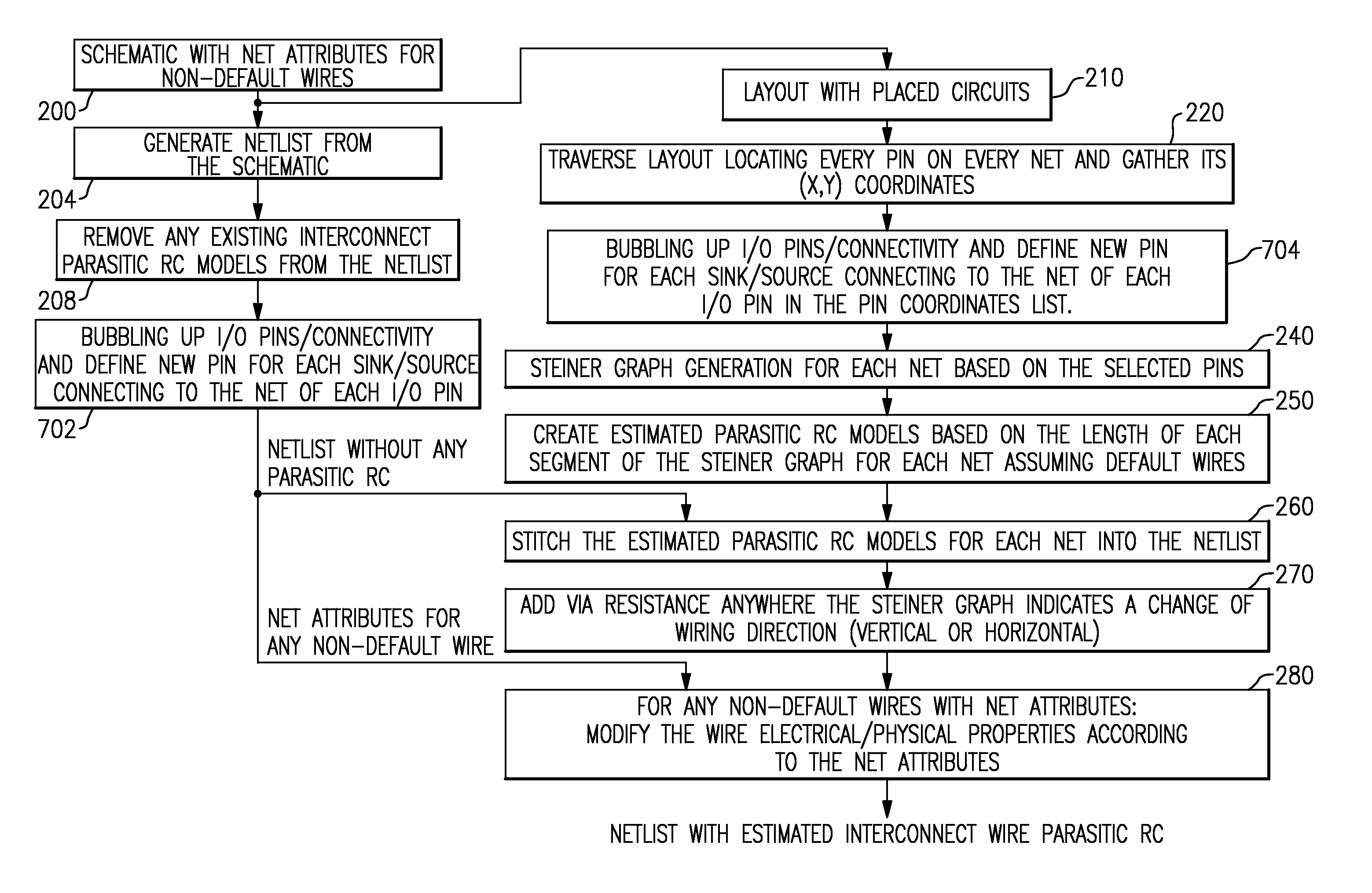 Patent Us7913216 Accurate Parasitics Estimation For Hierarchical