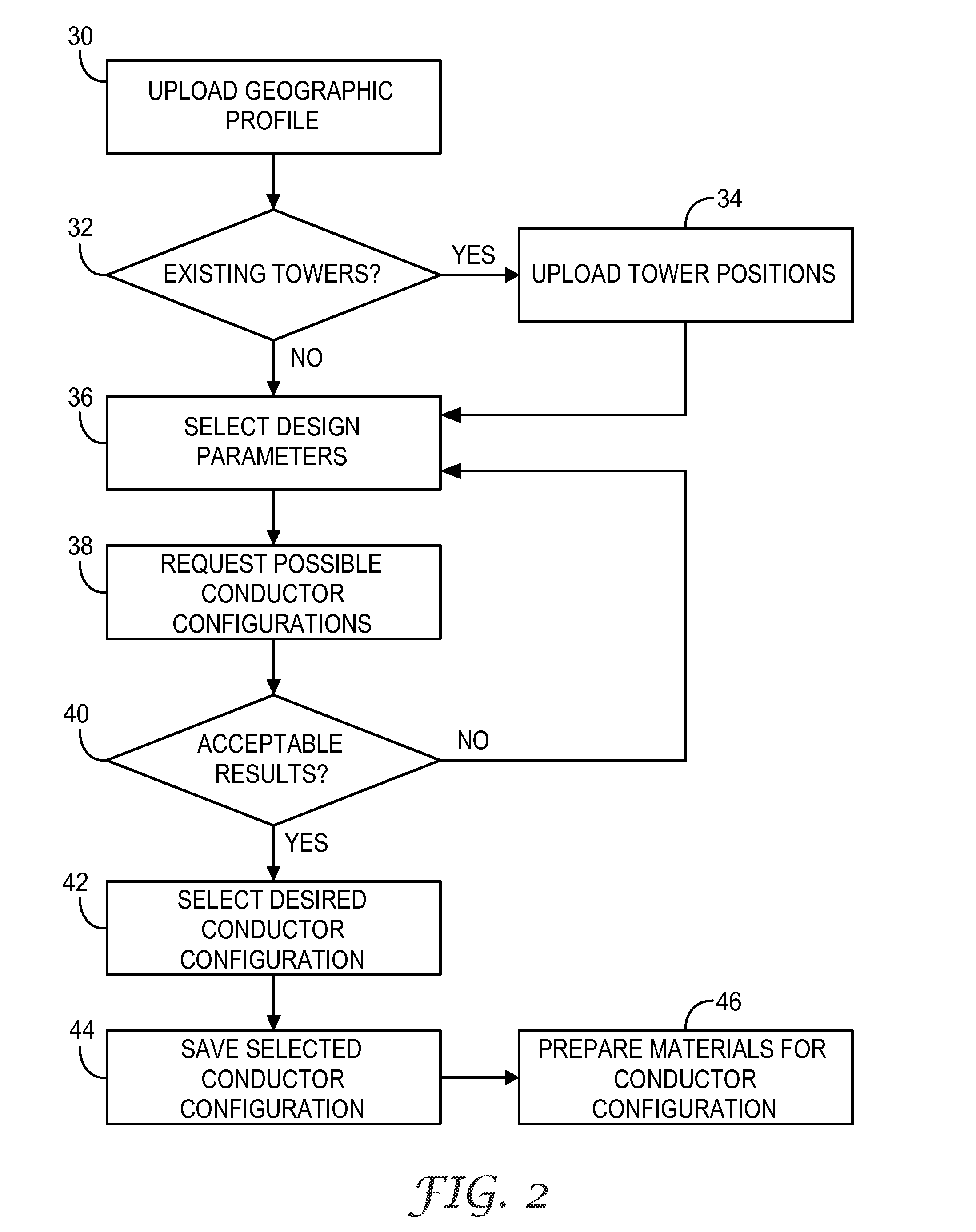 US07921005 20110405 D00002 patent us7921005 method for selecting conductors of an overhead  at bakdesigns.co