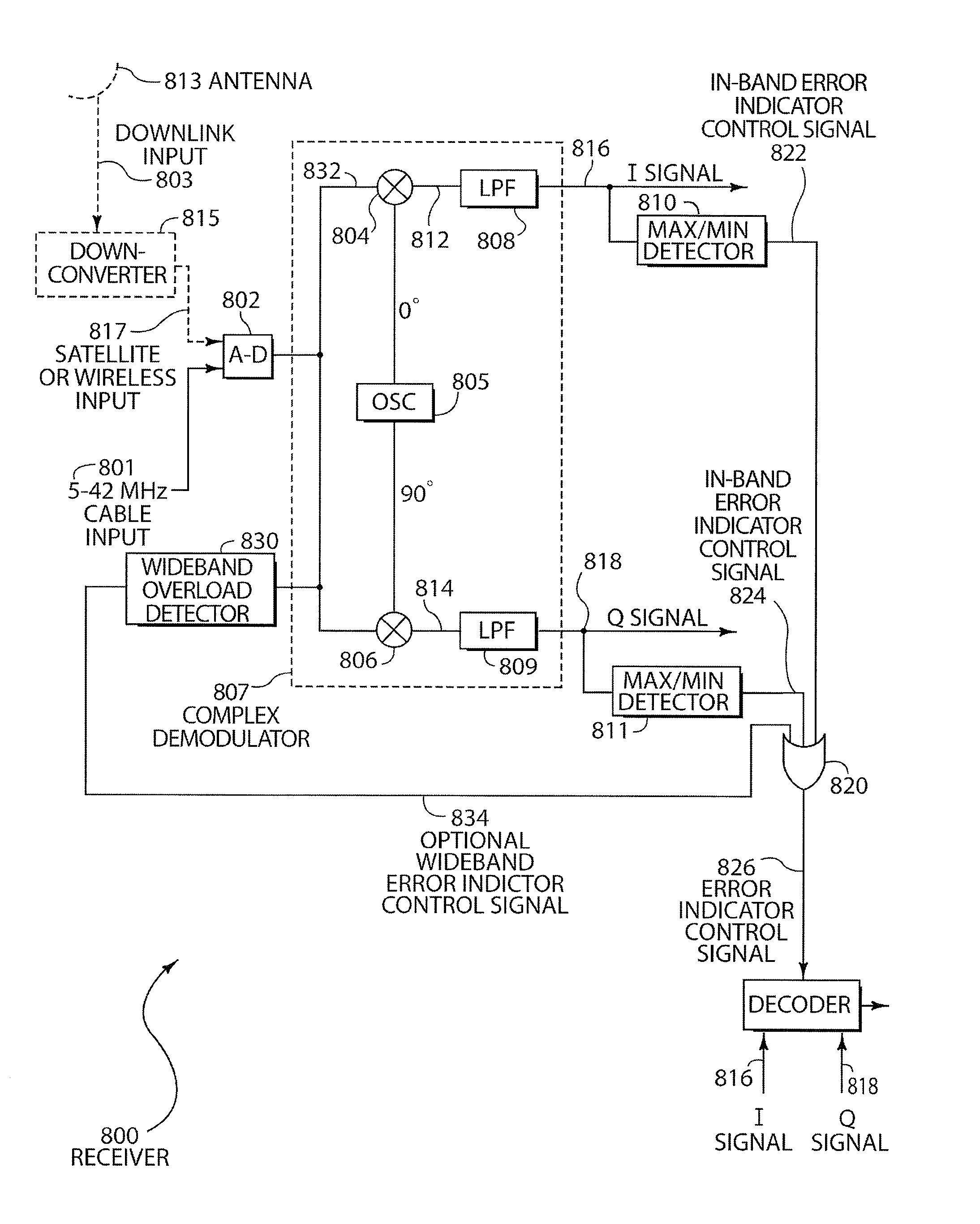 Patent US7921351 - Increasing error correction in data streams ...