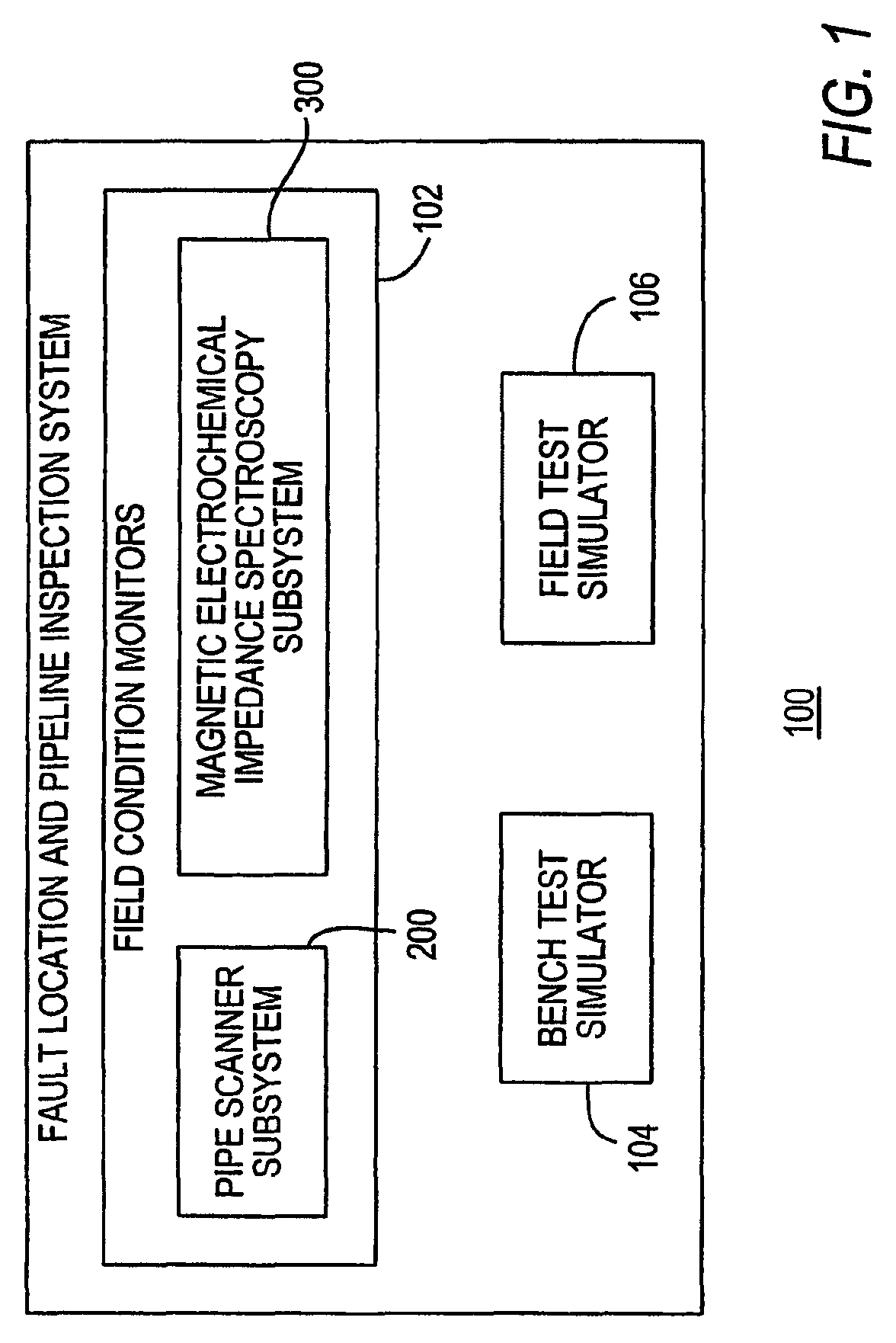 Patent Us7924032 Method For Fabricating Pipeline Coating Samples Diagram Wiring Schematic Car Alarm Mulator Inductor Scope Is Drawing