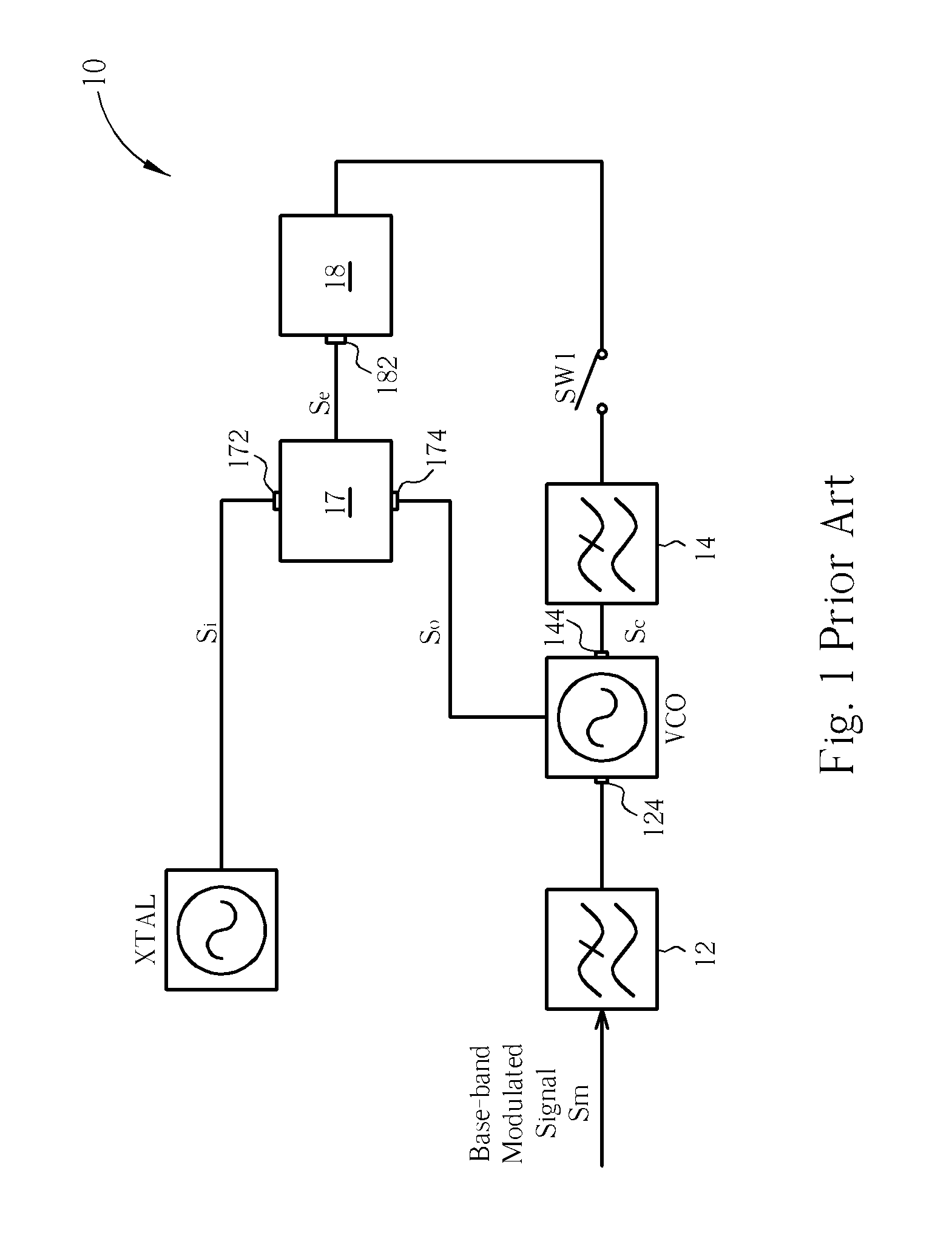 patent us7933358  fsk modulation circuit and related
