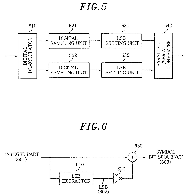 Brevet Us7933364 Qam Symbol Slicing Method And Apparatus Google 8 Block Diagram Patent Drawing