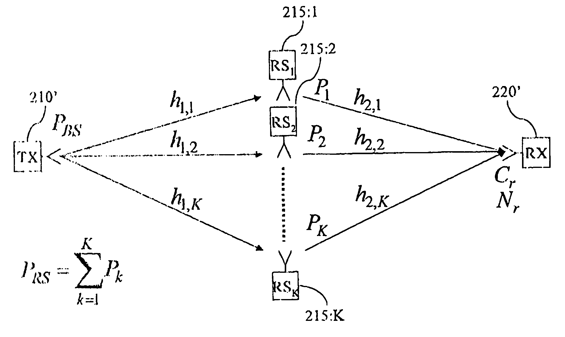 A Survey on Cooperative Communication in Wireless Networks