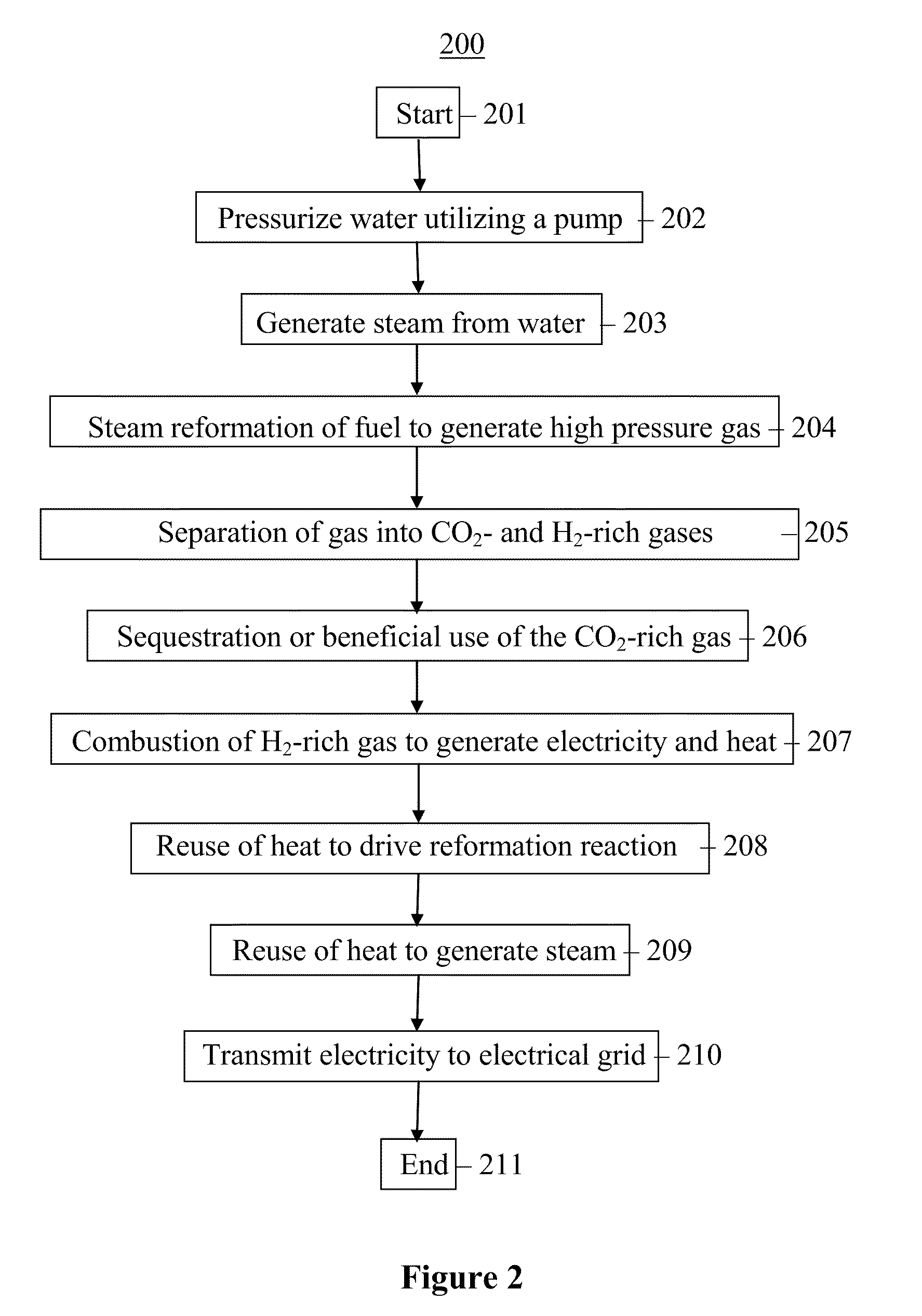 Patente US Systems and methods for generating electricity