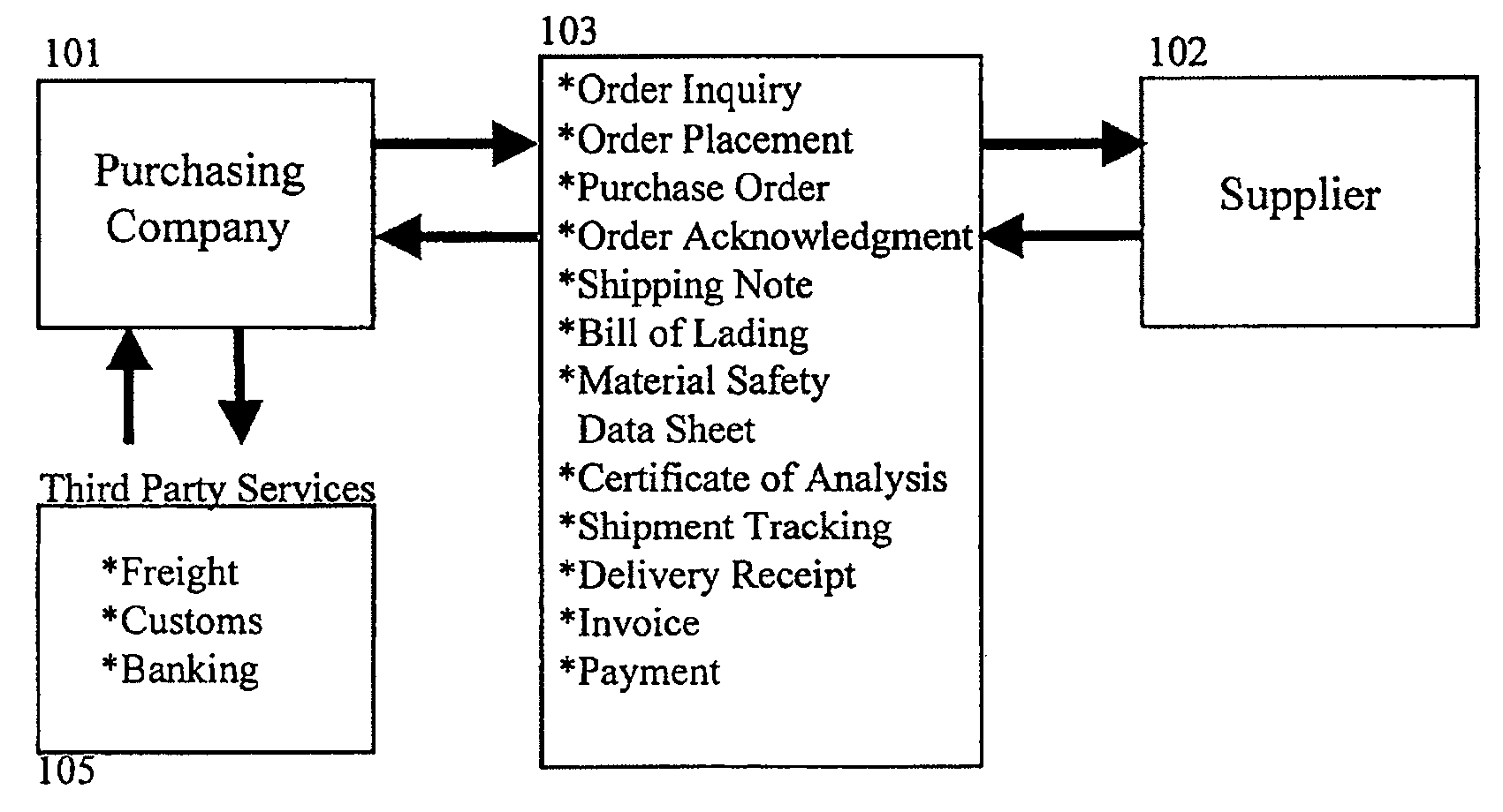 Free Receipt Form Patente Us  Method For Facilitating Chemical Supplier  Discount Invoice Pdf with Receipt Booklet Patent Drawing Pick Up Receipt Word